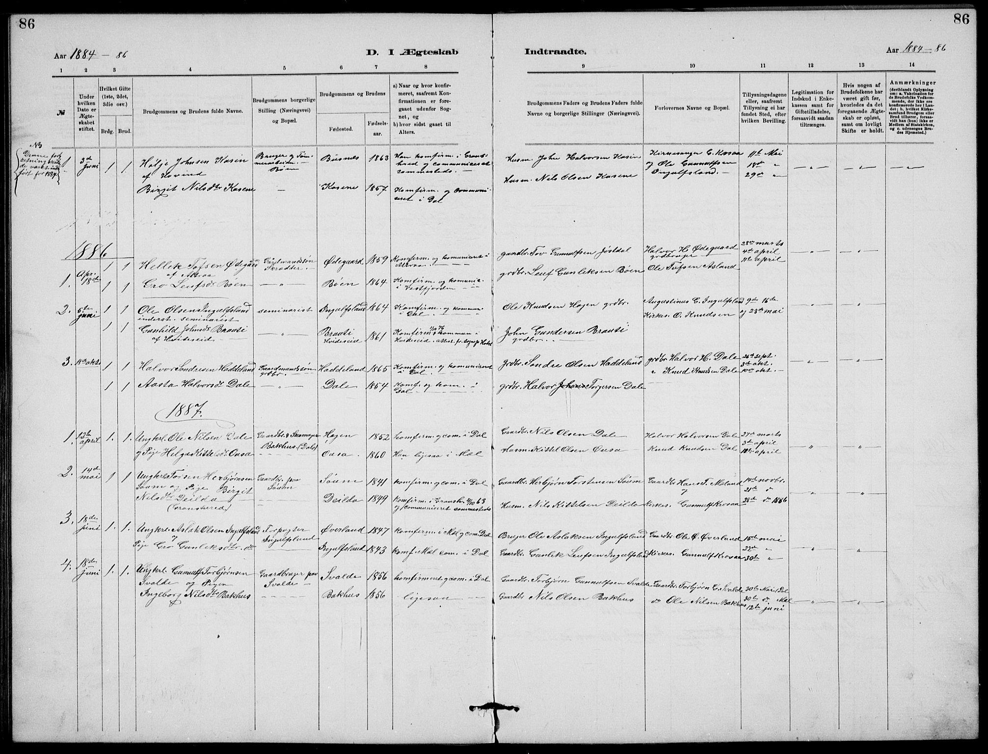 SAKO, Rjukan kirkebøker, G/Ga/L0001: Klokkerbok nr. 1, 1880-1914, s. 86