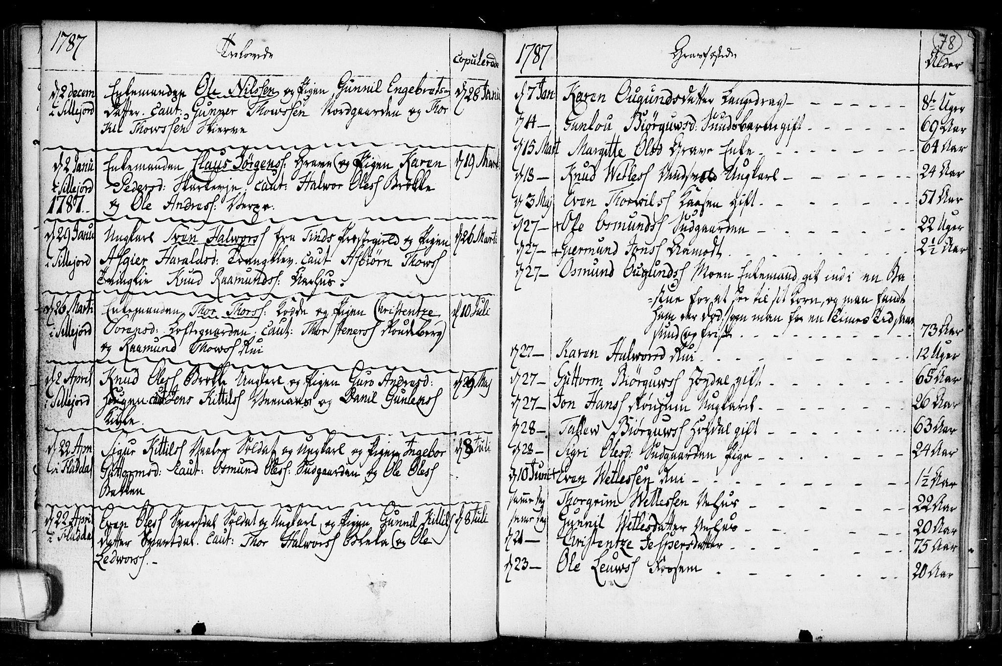 SAKO, Seljord kirkebøker, F/Fa/L0008: Ministerialbok nr. I 8, 1755-1814, s. 78