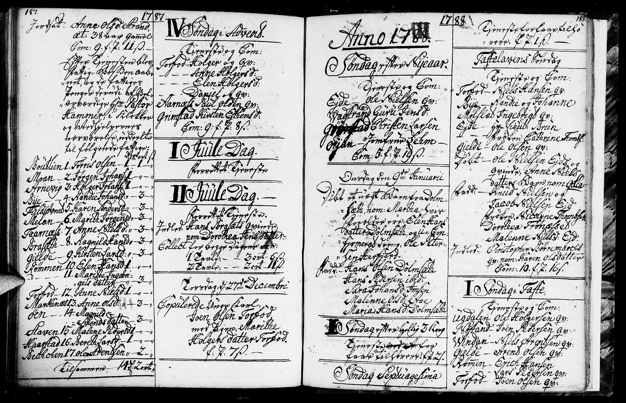 SAT, Ministerialprotokoller, klokkerbøker og fødselsregistre - Sør-Trøndelag, 655/L0685: Klokkerbok nr. 655C01, 1777-1788, s. 187-188