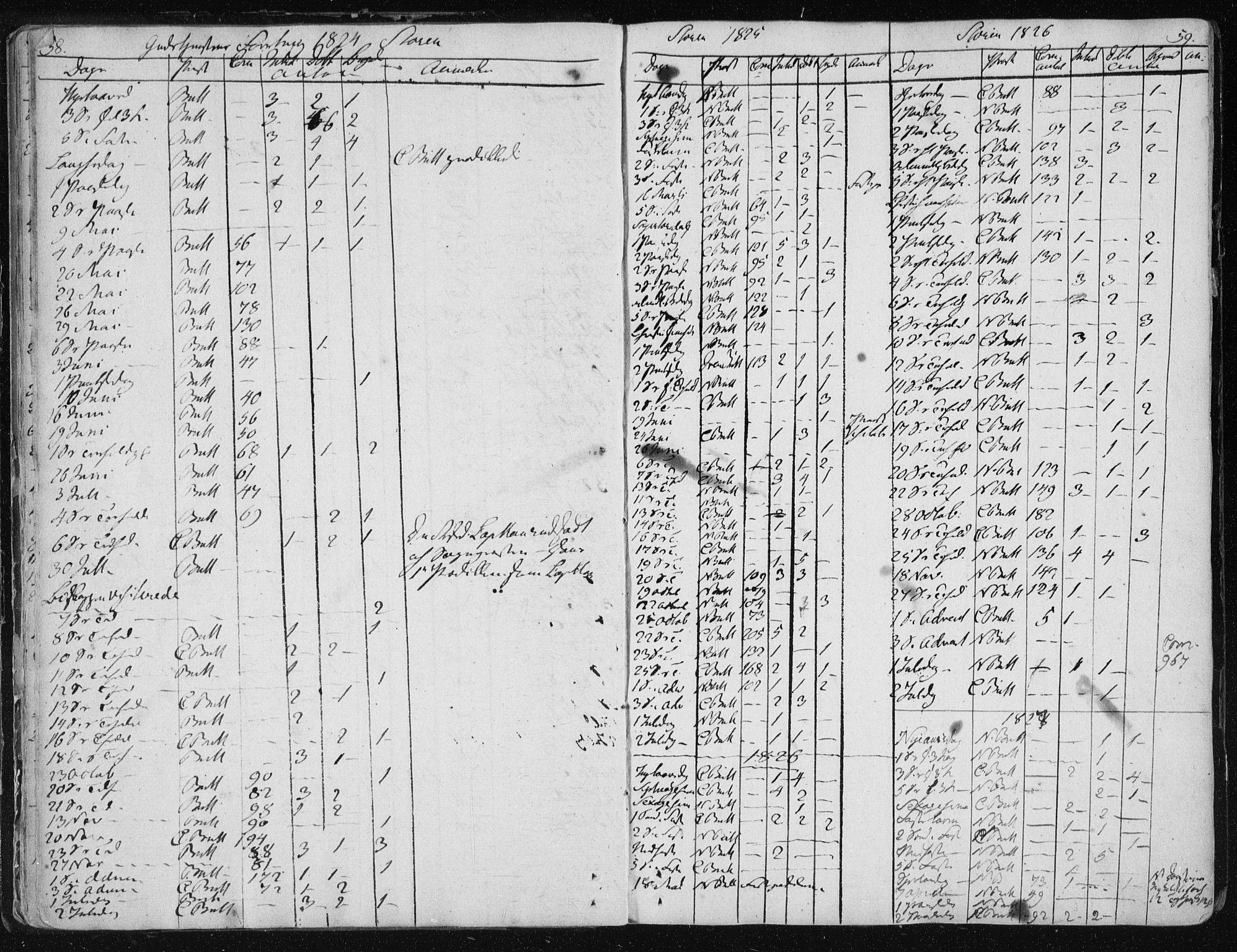 SAT, Ministerialprotokoller, klokkerbøker og fødselsregistre - Sør-Trøndelag, 687/L0992: Ministerialbok nr. 687A03 /1, 1788-1815, s. 58-59