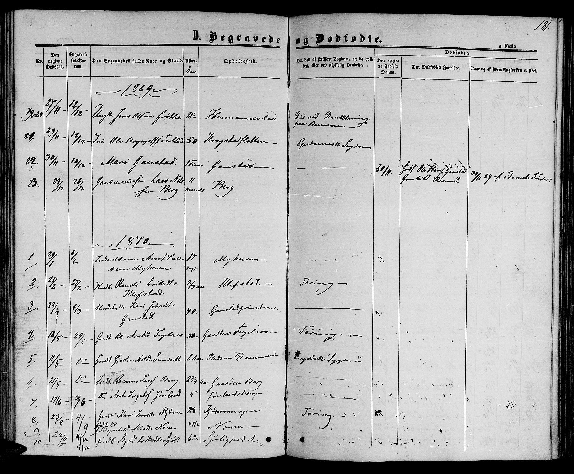 SAT, Ministerialprotokoller, klokkerbøker og fødselsregistre - Sør-Trøndelag, 694/L1131: Klokkerbok nr. 694C03, 1858-1886, s. 181
