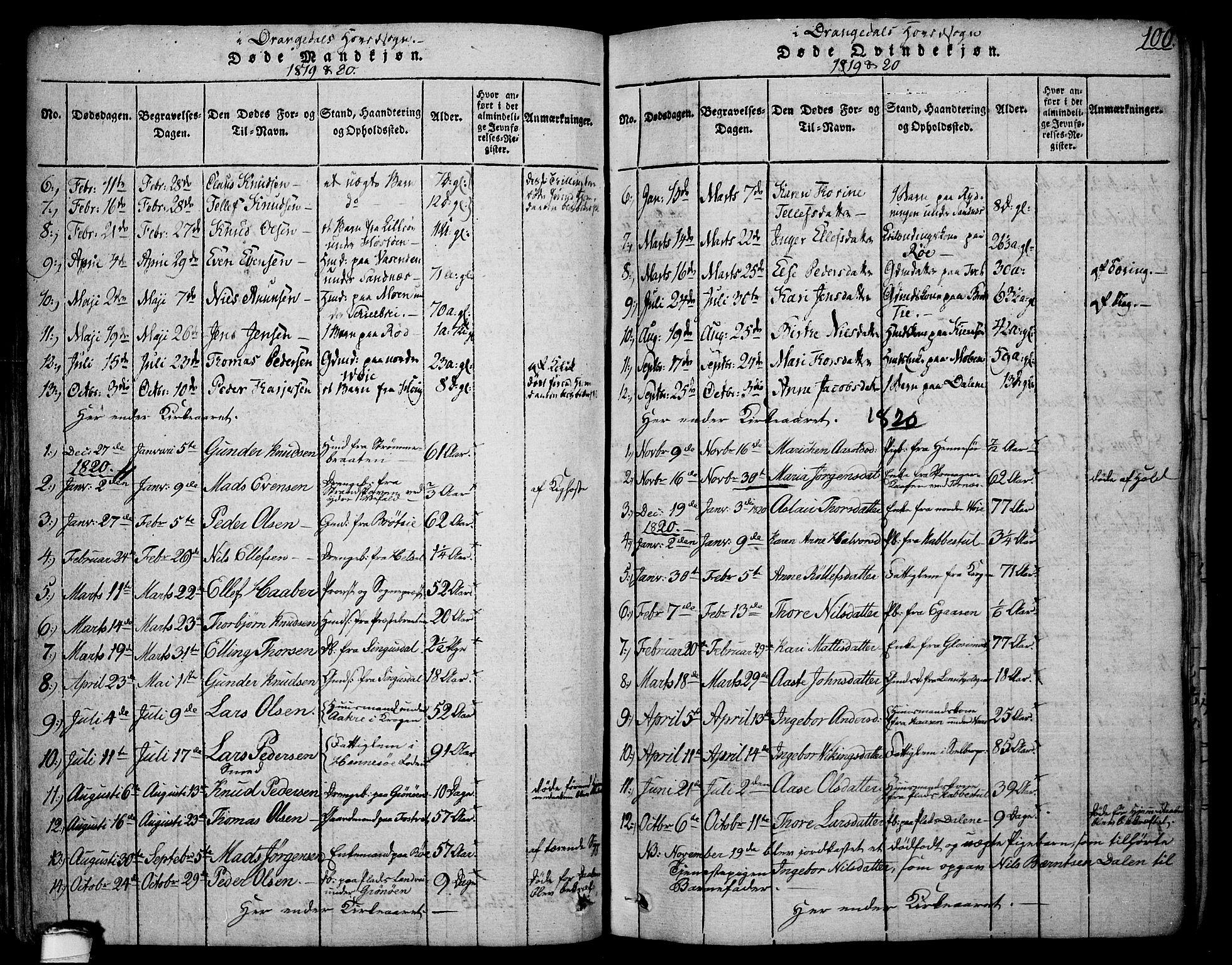 SAKO, Drangedal kirkebøker, F/Fa/L0005: Ministerialbok nr. 5 /1, 1814-1831, s. 100
