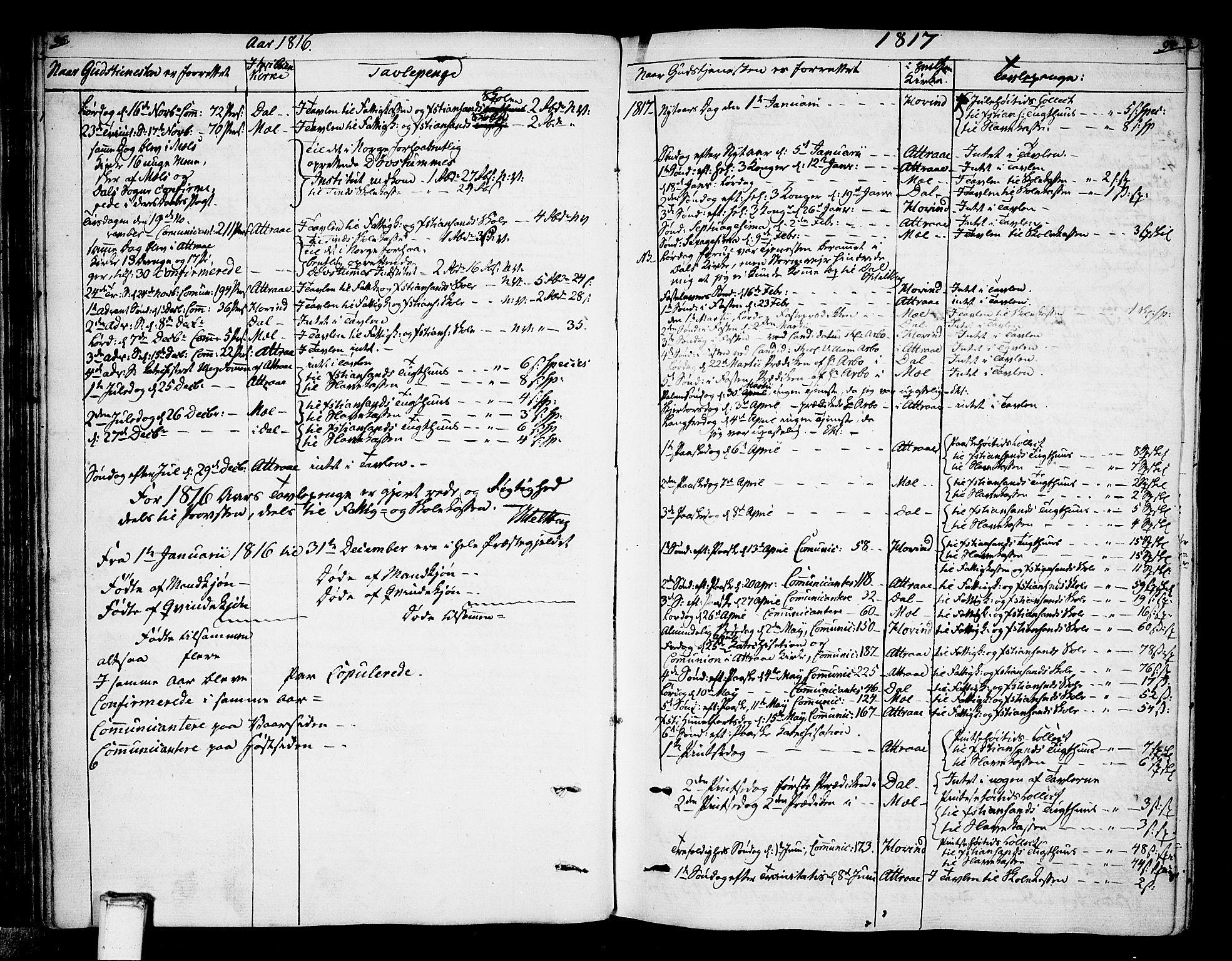 SAKO, Tinn kirkebøker, F/Fa/L0003: Ministerialbok nr. I 3, 1810-1814, s. 96-97