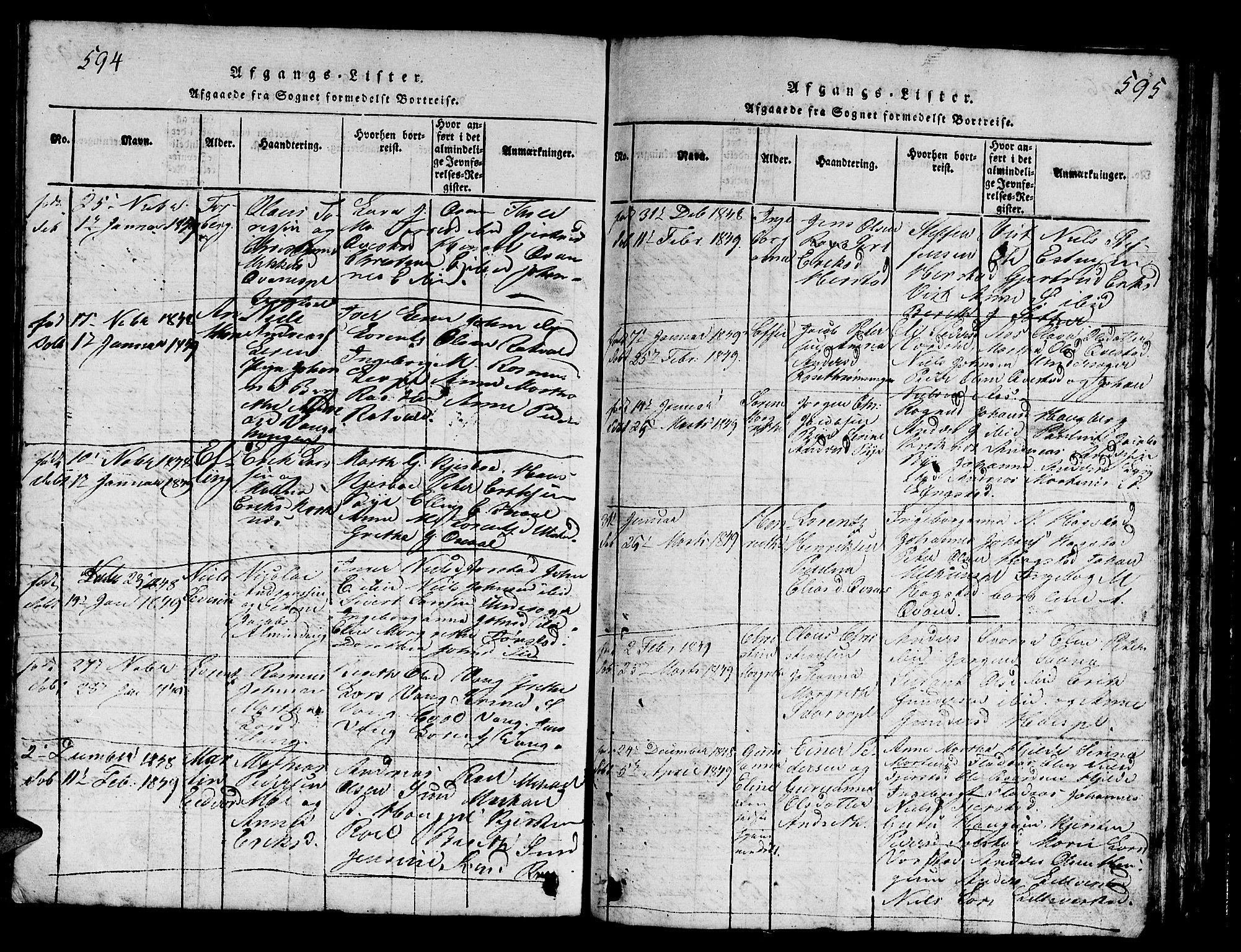 SAT, Ministerialprotokoller, klokkerbøker og fødselsregistre - Nord-Trøndelag, 730/L0298: Klokkerbok nr. 730C01, 1816-1849, s. 594-595
