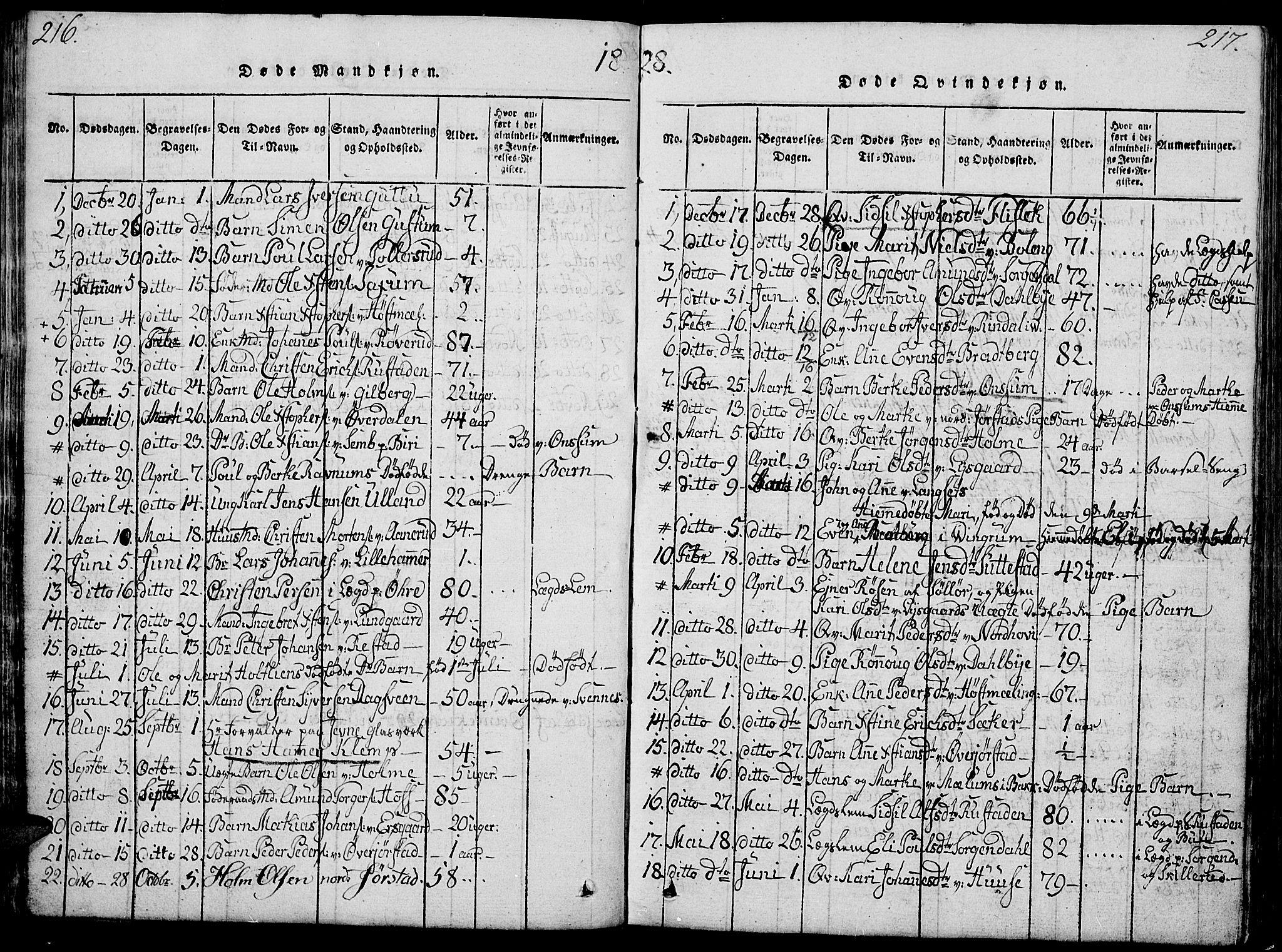 SAH, Fåberg prestekontor, Klokkerbok nr. 4, 1818-1837, s. 216-217