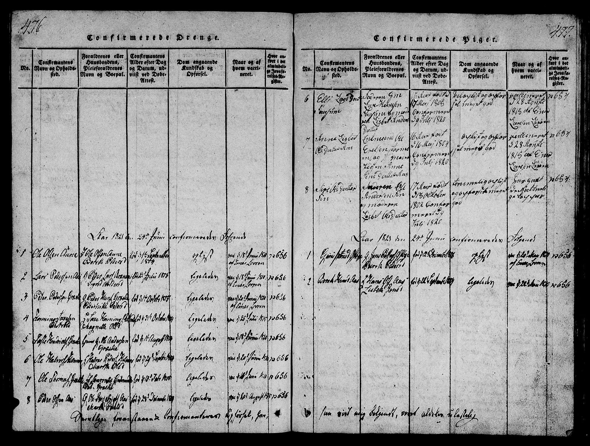 SAT, Ministerialprotokoller, klokkerbøker og fødselsregistre - Sør-Trøndelag, 698/L1164: Klokkerbok nr. 698C01, 1816-1861, s. 476-477