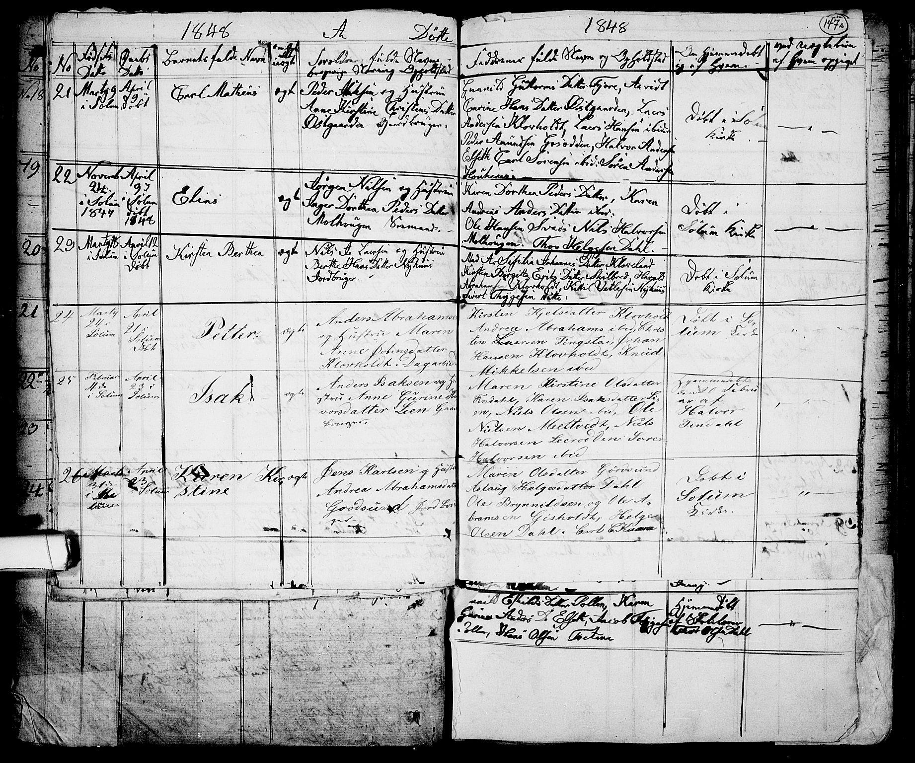 SAKO, Solum kirkebøker, G/Ga/L0002: Klokkerbok nr. I 2, 1834-1848, s. 147