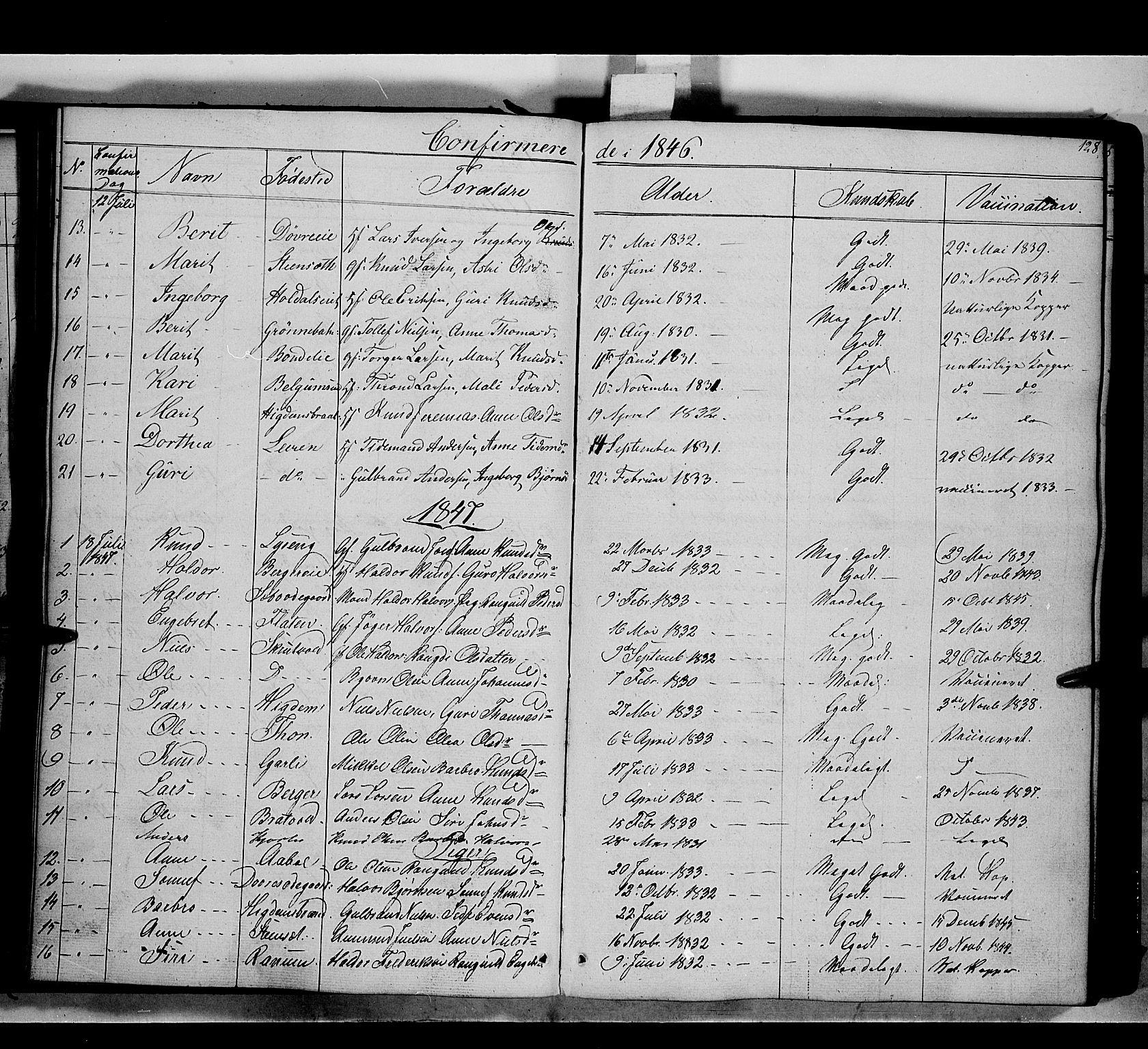 SAH, Nord-Aurdal prestekontor, Ministerialbok nr. 7, 1842-1863, s. 128