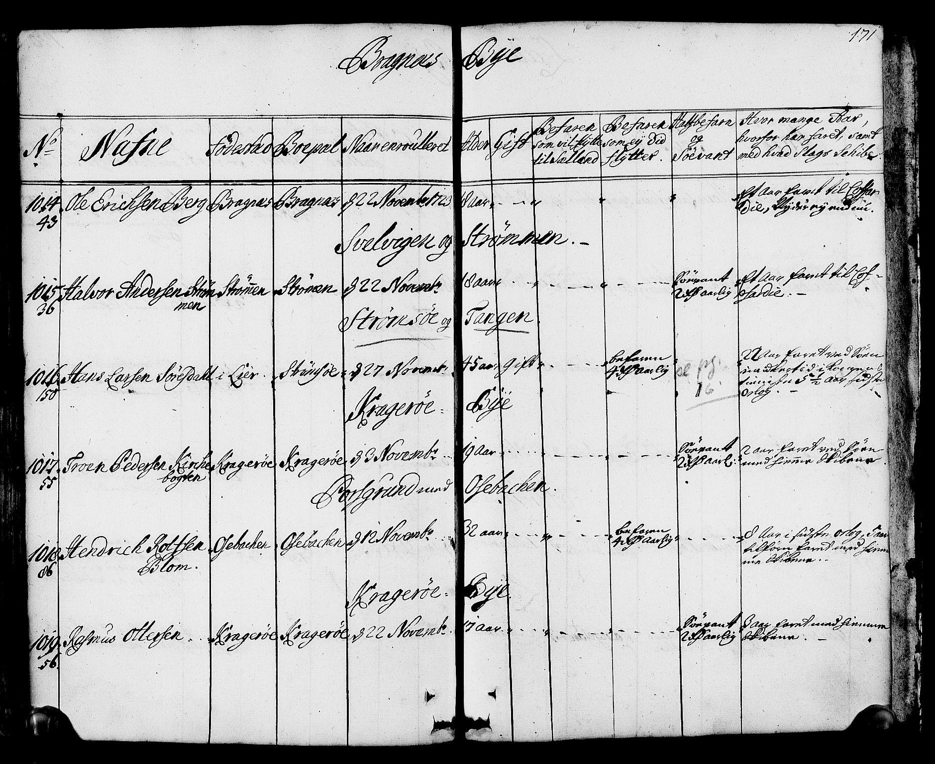 SAKO, Drammen innrulleringsdistrikt, F/Fa/L0002: Hovedrulle, 1723-1726, s. 172