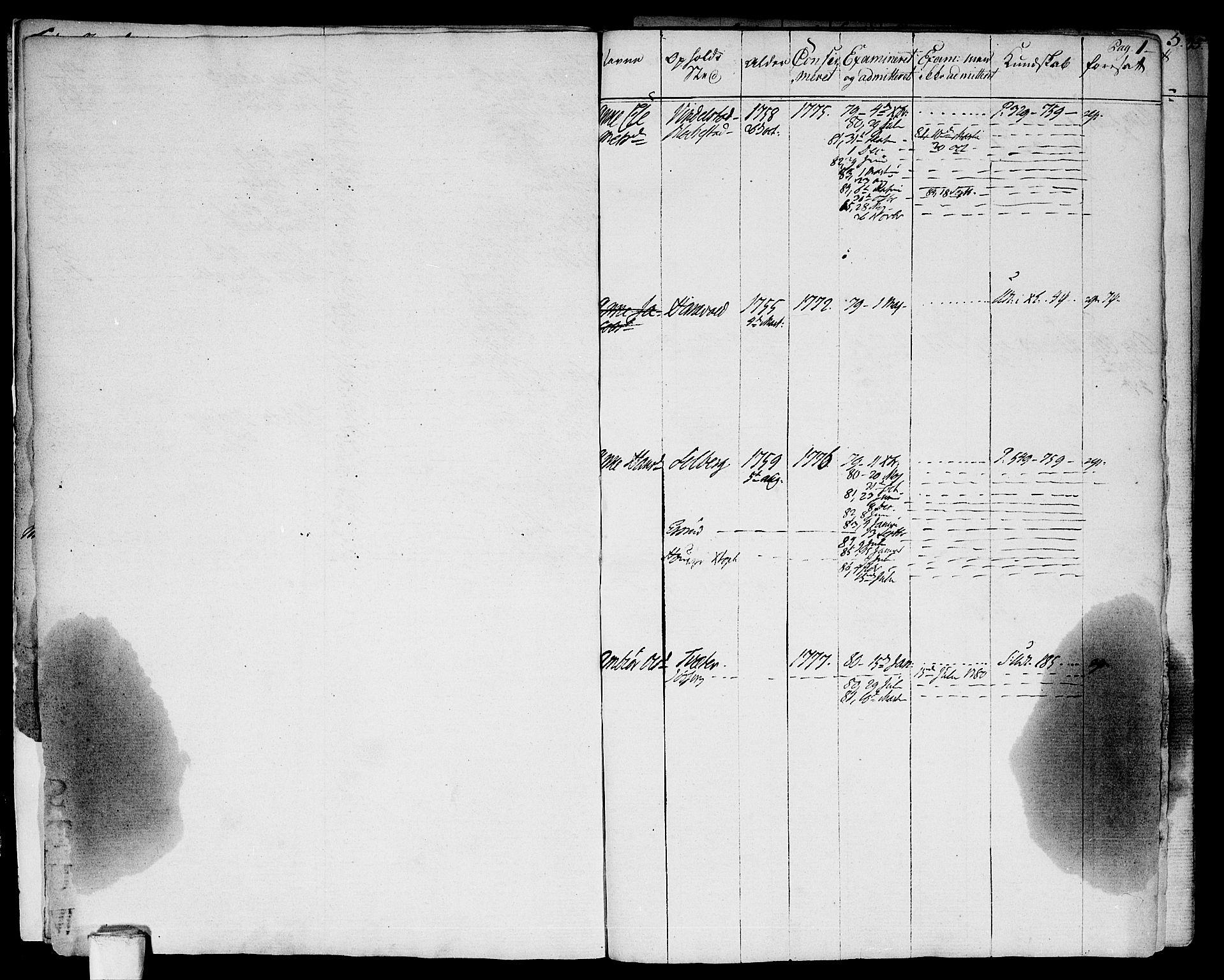 SAO, Asker prestekontor Kirkebøker, F/Fa/L0004: Ministerialbok nr. I 4, 1778-1799, s. 0-1
