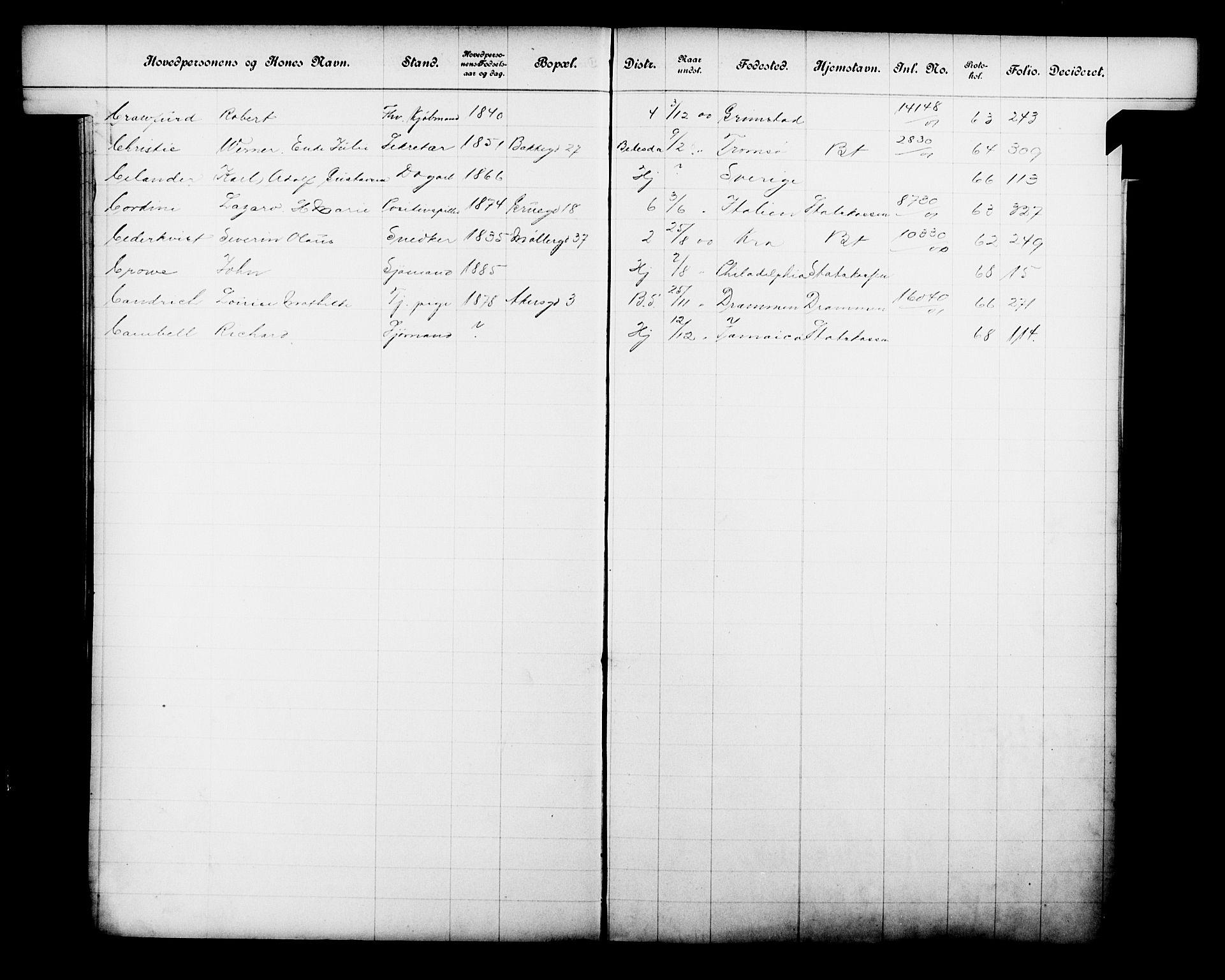 OBA, Fattigvesenet, Fb/L0021: Hjemstavnsregister, 1901, s. 32