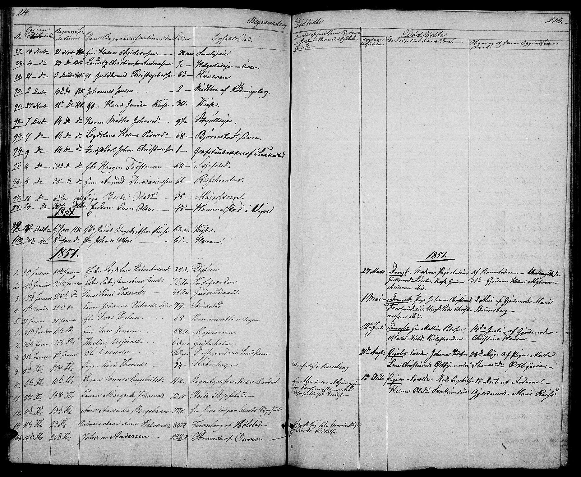SAH, Østre Toten prestekontor, Klokkerbok nr. 3, 1848-1857, s. 214