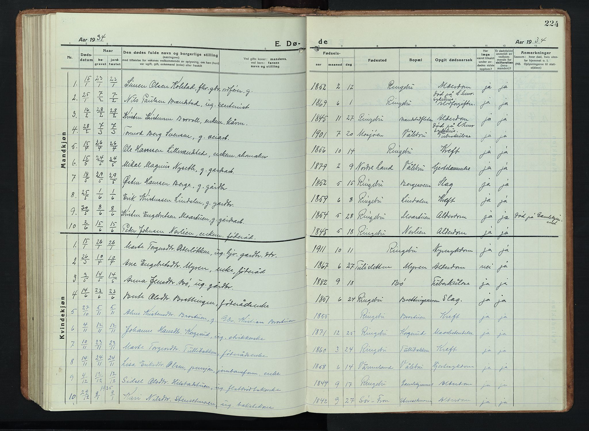 SAH, Ringebu prestekontor, Klokkerbok nr. 11, 1921-1943, s. 224