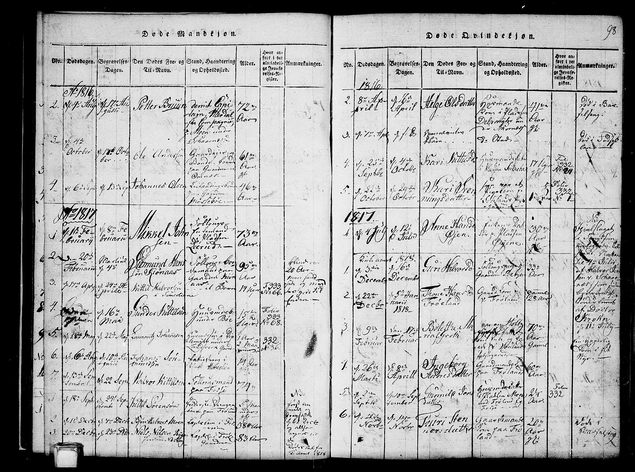 SAKO, Hjartdal kirkebøker, G/Gb/L0001: Klokkerbok nr. II 1, 1815-1842, s. 98