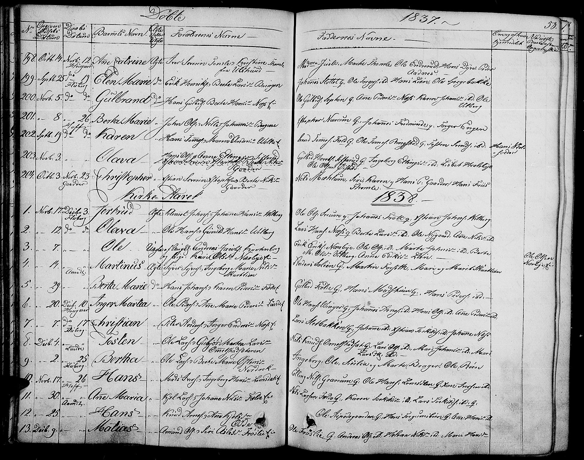 SAH, Land prestekontor, Ministerialbok nr. 8, 1830-1846, s. 58