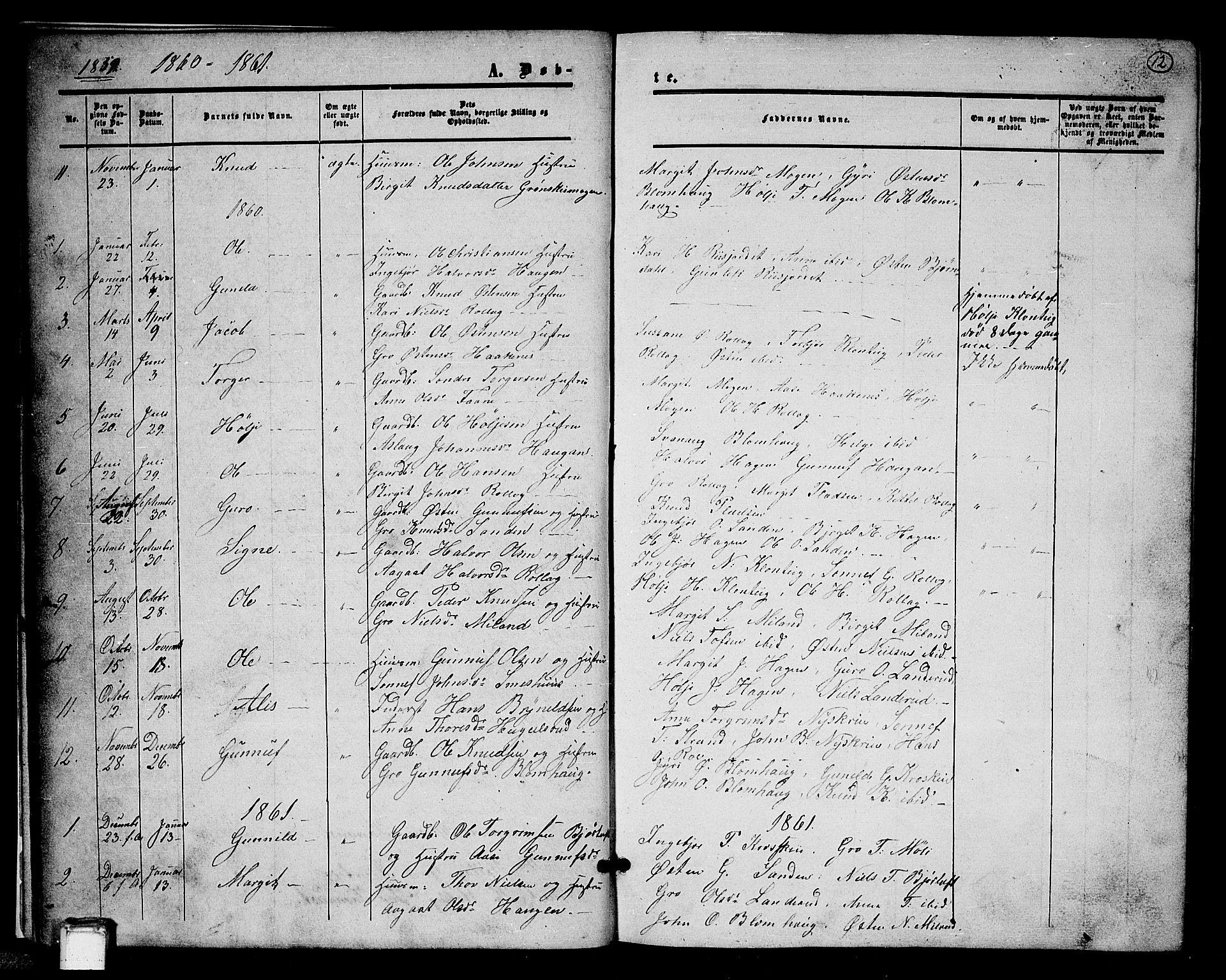 SAKO, Tinn kirkebøker, G/Gb/L0002: Klokkerbok nr. II 2, 1851-1886, s. 12