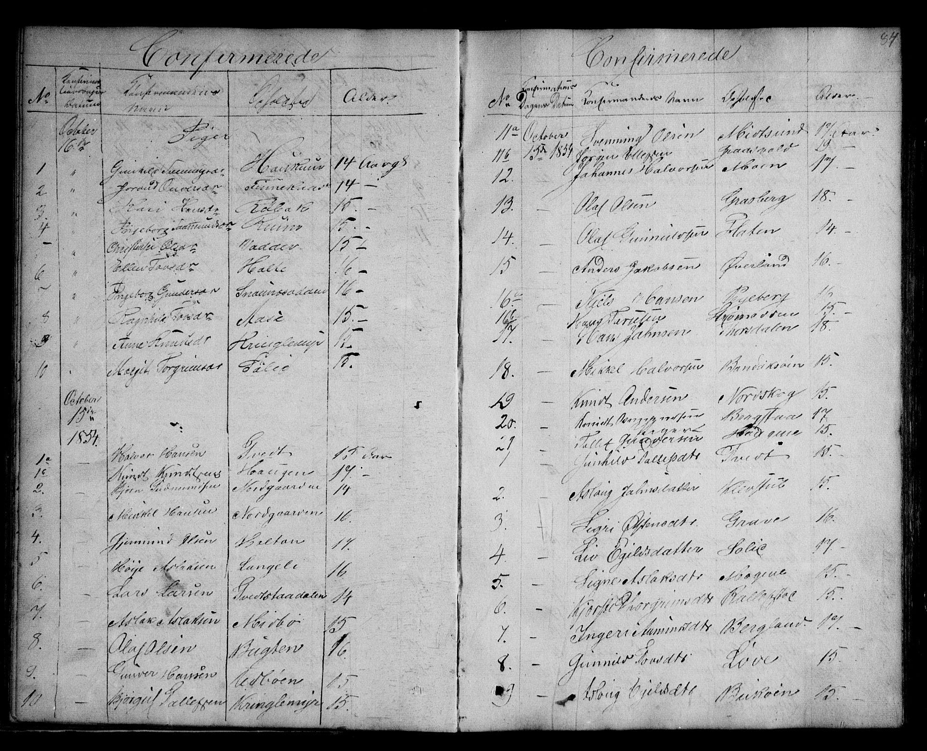 SAKO, Kviteseid kirkebøker, G/Ga/L0001: Klokkerbok nr. I 1, 1850-1893, s. 84