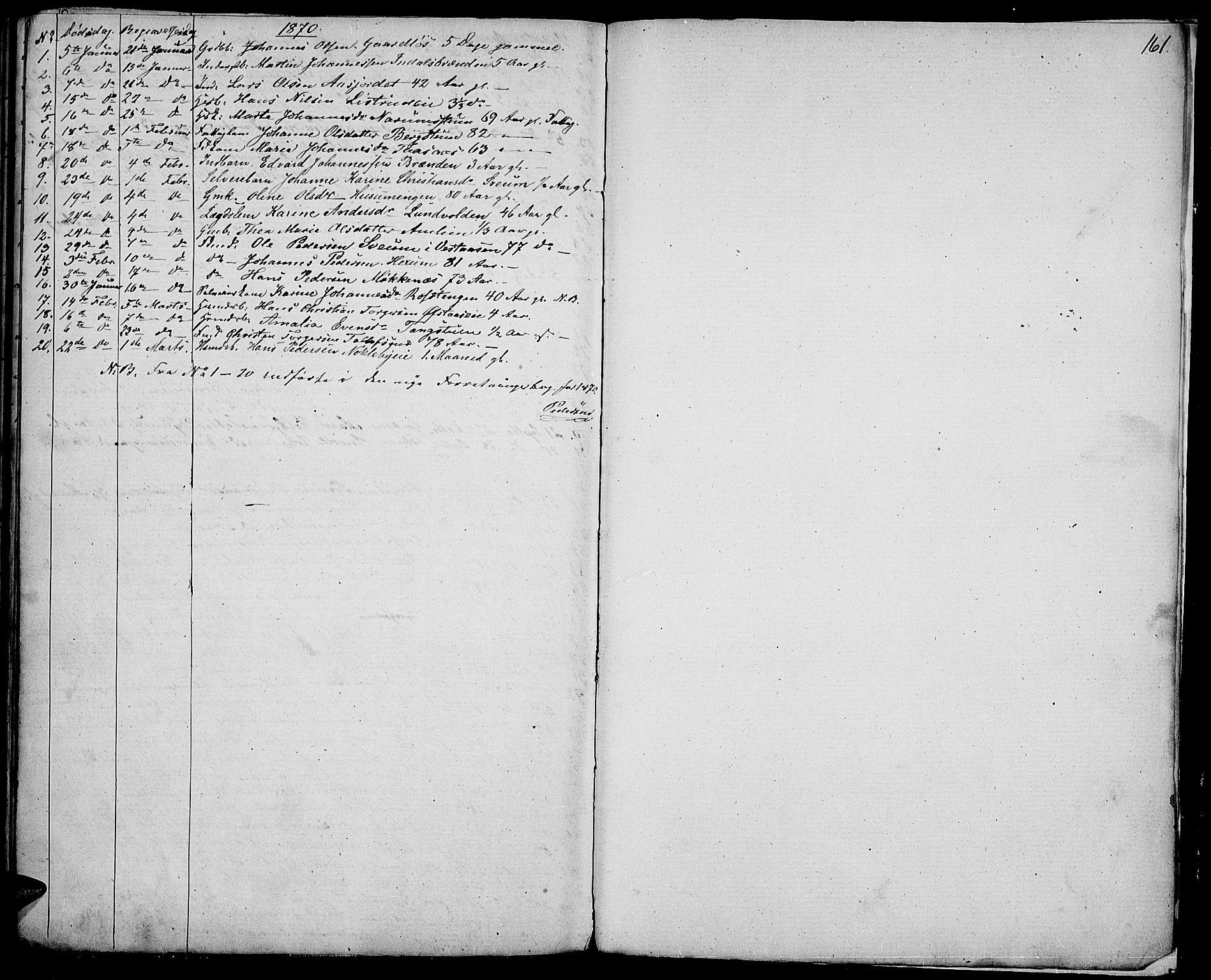 SAH, Vestre Toten prestekontor, Klokkerbok nr. 5, 1854-1870, s. 161