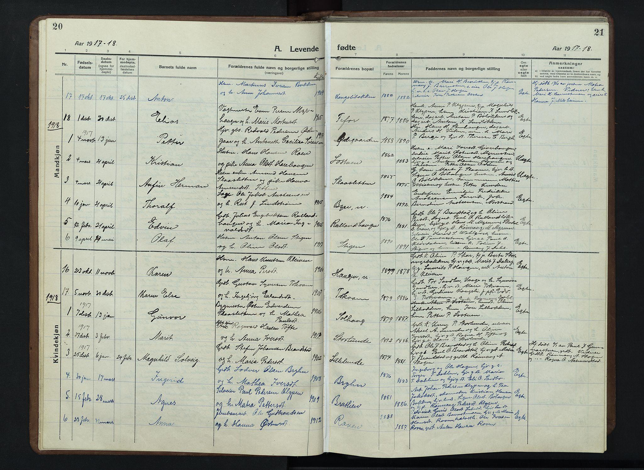 SAH, Nord-Fron prestekontor, Klokkerbok nr. 7, 1915-1946, s. 20-21
