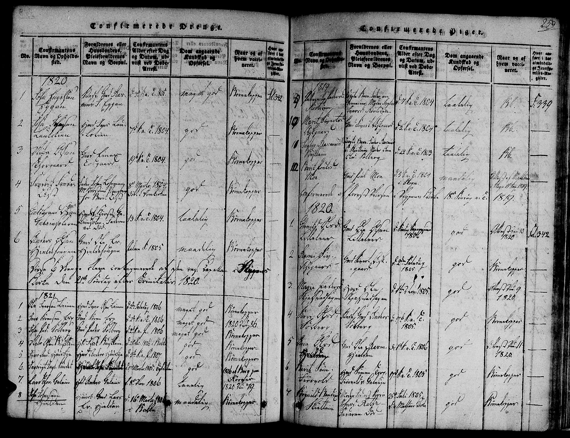 SAT, Ministerialprotokoller, klokkerbøker og fødselsregistre - Sør-Trøndelag, 691/L1067: Ministerialbok nr. 691A03 /3, 1816-1826, s. 259