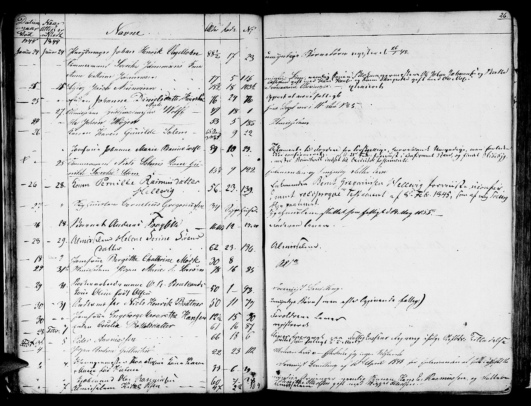 SAB, Byfogd og Byskriver i Bergen, 06/06Na/L0002: Dødsfallsjournaler, 1847-1861, s. 25b-26a