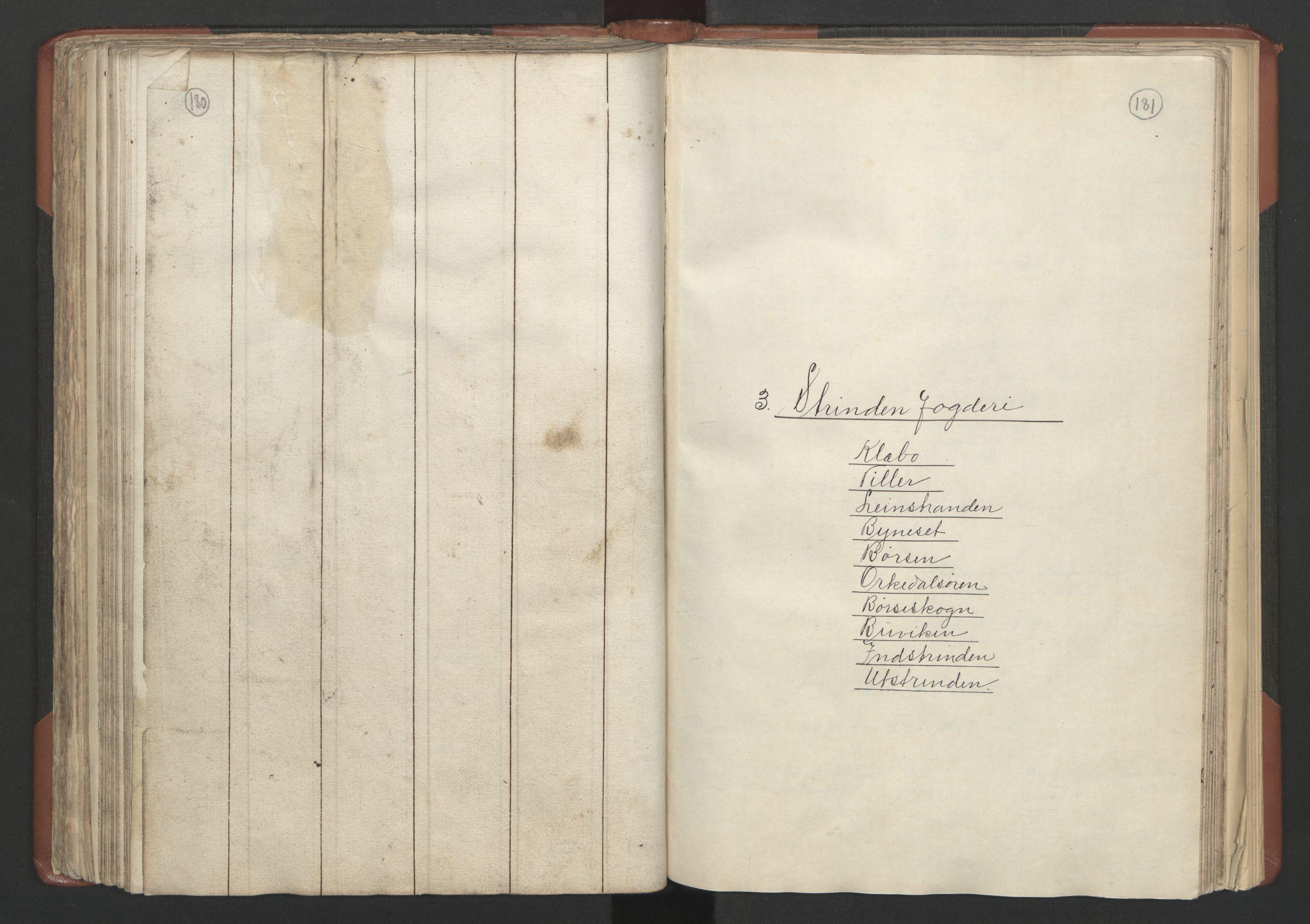 RA, Fogdenes og sorenskrivernes manntall 1664-1666, nr. 18: Gauldal fogderi, Strinda fogderi og Orkdal fogderi, 1664, s. 180-181
