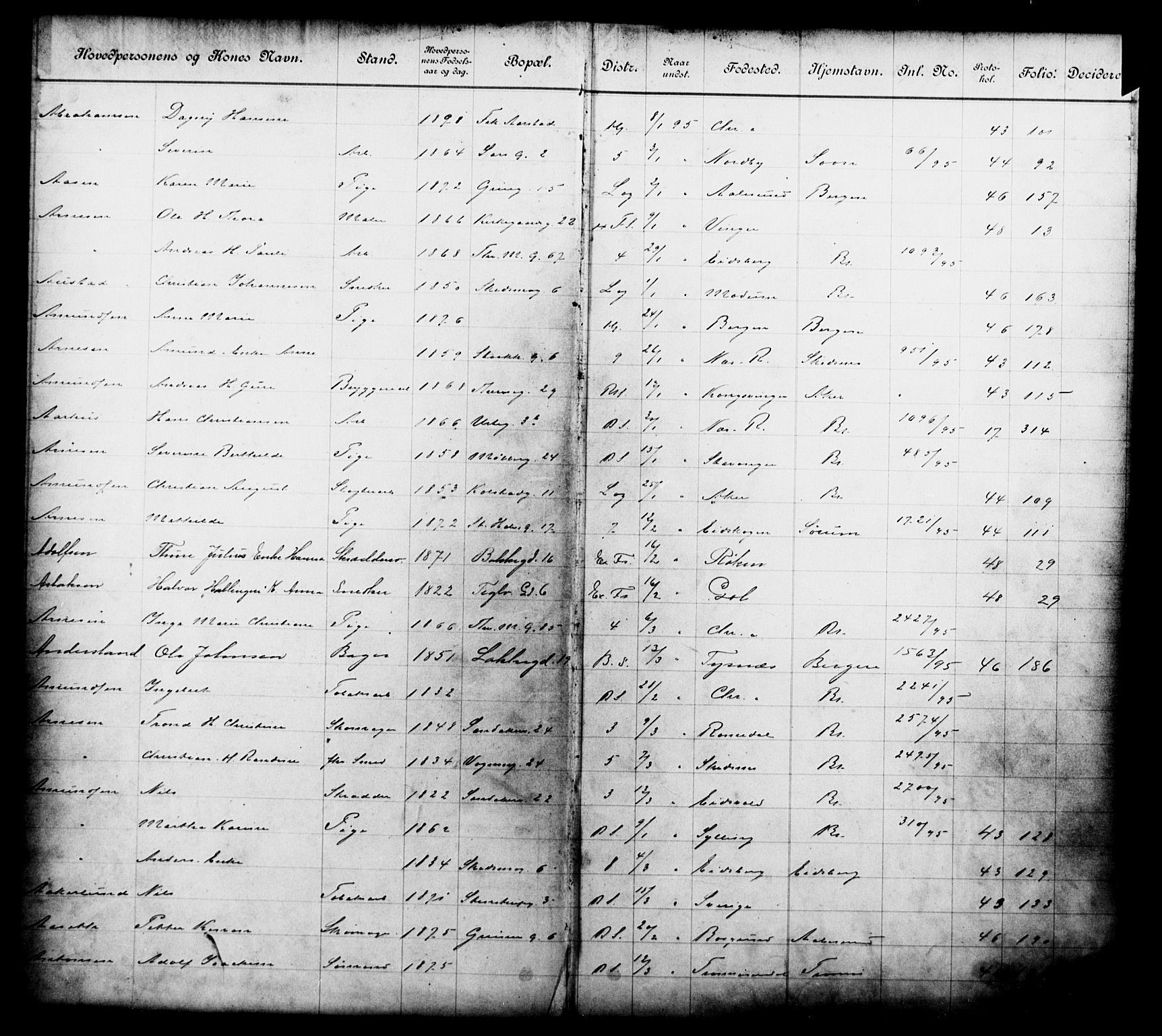 OBA, Fattigvesenet, Fb/L0015: Hjemstavnsregister, 1895, s. 1