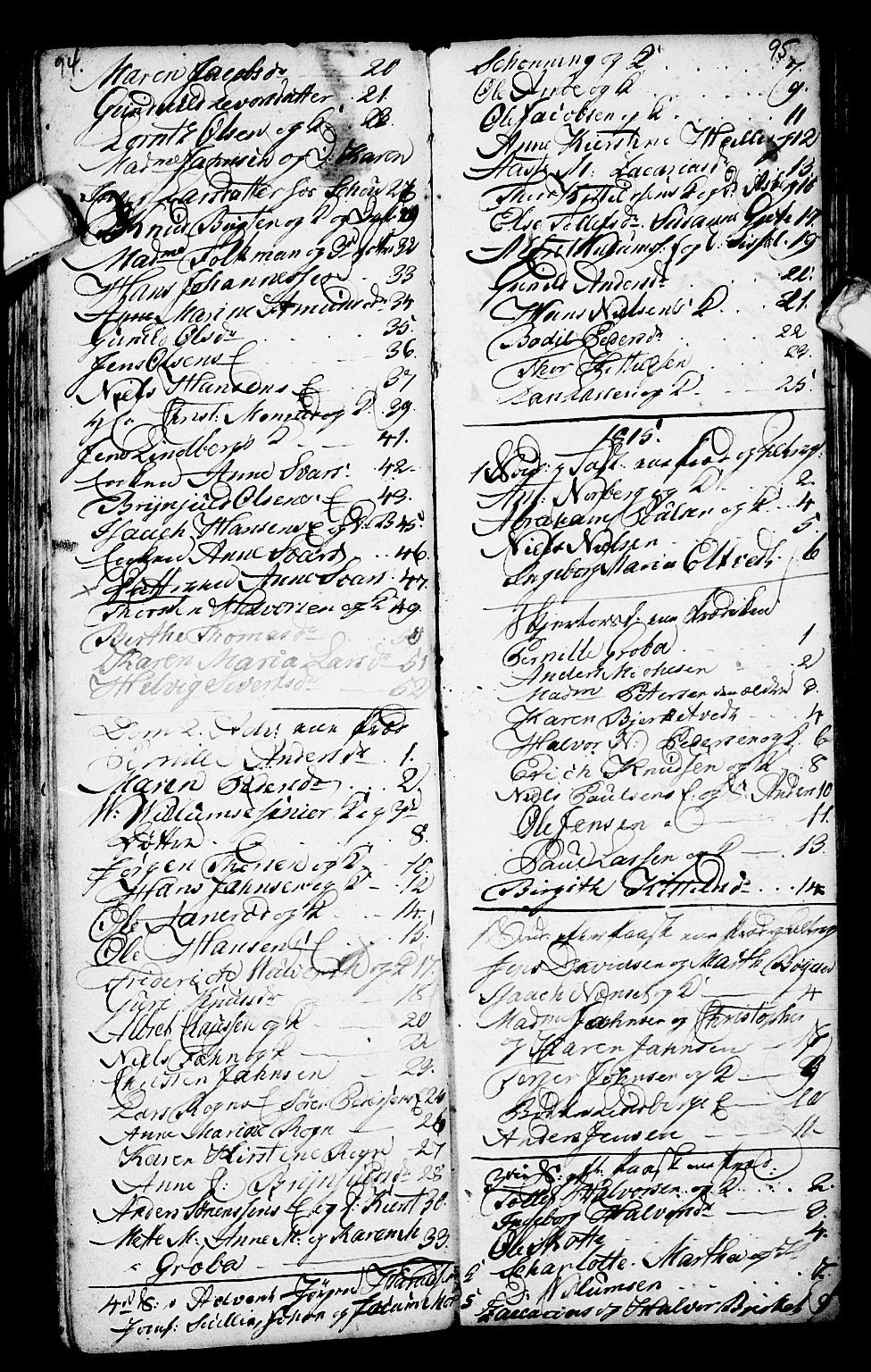 SAKO, Porsgrunn kirkebøker , G/Ga/L0001: Klokkerbok nr. I 1, 1766-1790, s. 94-95