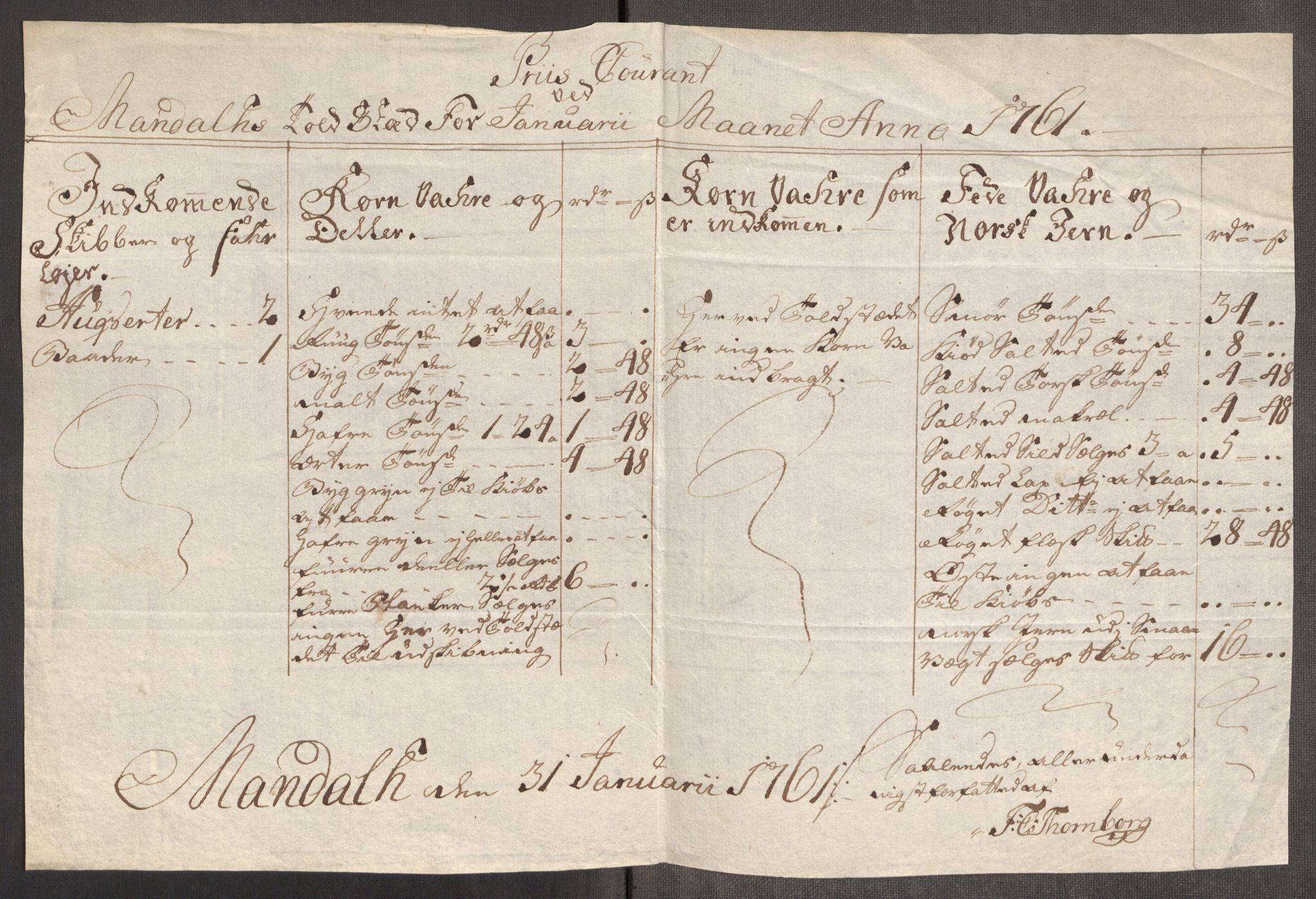 RA, Rentekammeret inntil 1814, Realistisk ordnet avdeling, Oe/L0007: [Ø1]: Priskuranter, 1761-1763, s. 241