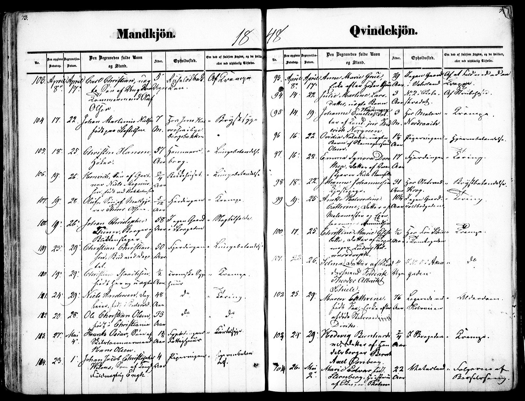 SAO, Oslo domkirke Kirkebøker, F/Fa/L0025: Ministerialbok nr. 25, 1847-1867, s. 73-74