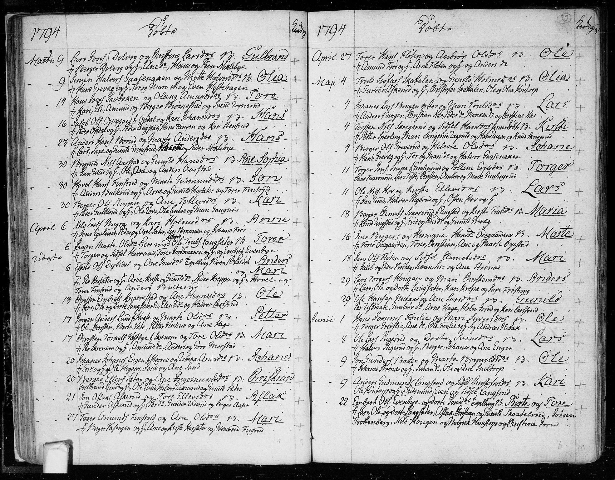 SAO, Trøgstad prestekontor Kirkebøker, F/Fa/L0005: Ministerialbok nr. I 5, 1784-1814, s. 33