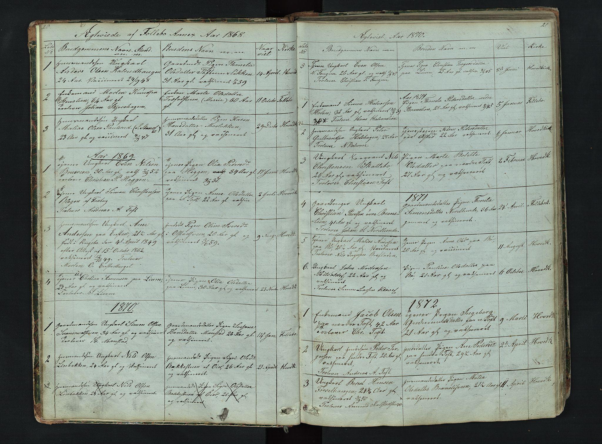 SAH, Gausdal prestekontor, Klokkerbok nr. 6, 1846-1893, s. 20-21