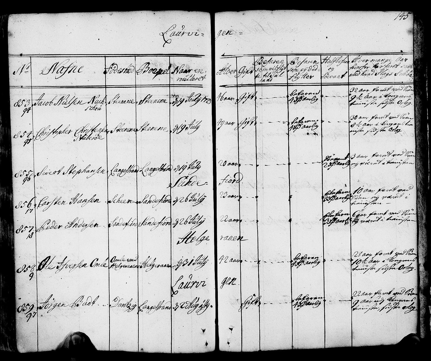 SAKO, Drammen innrulleringsdistrikt, F/Fa/L0002: Hovedrulle, 1723-1726, s. 146
