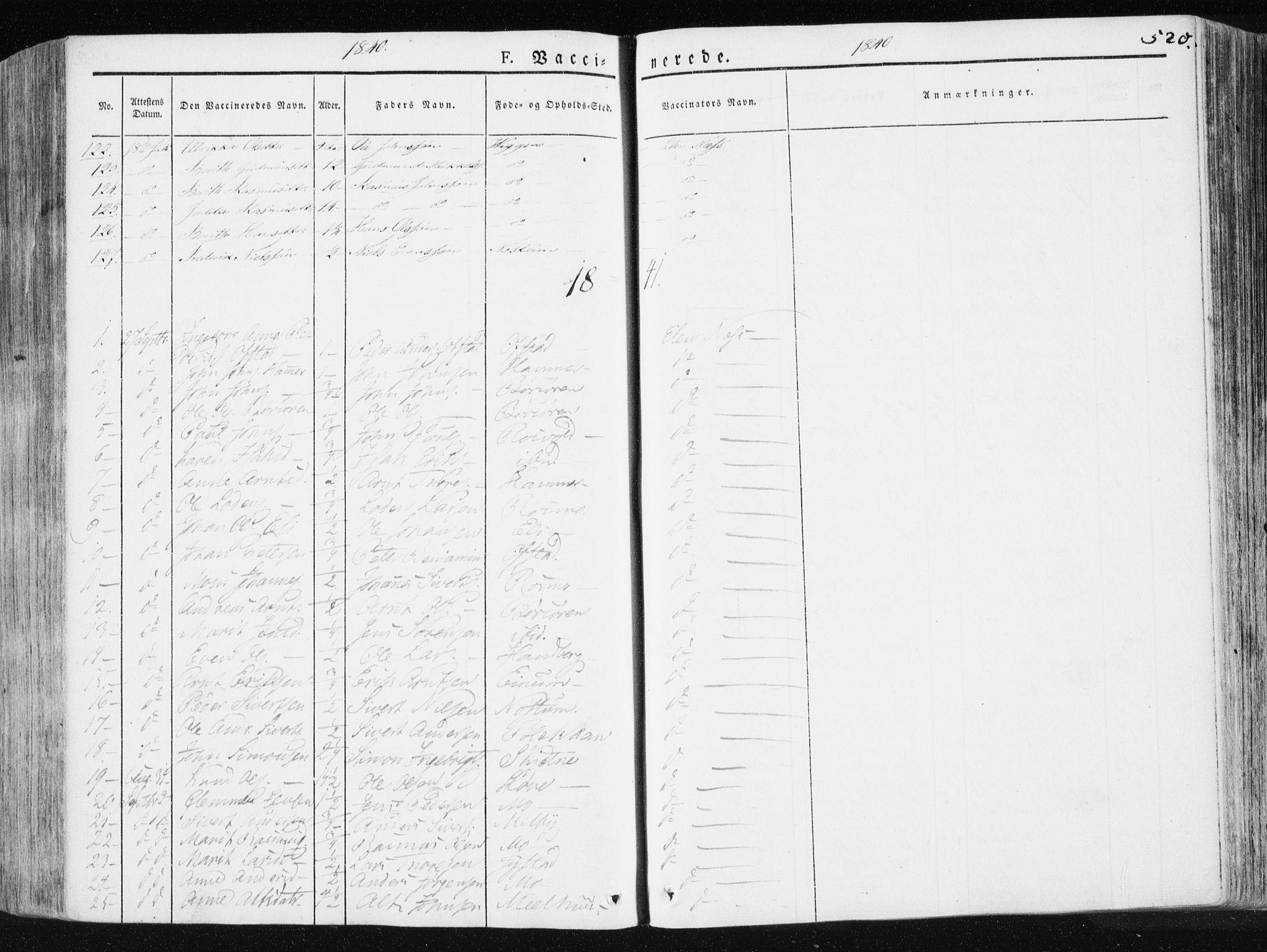 SAT, Ministerialprotokoller, klokkerbøker og fødselsregistre - Sør-Trøndelag, 665/L0771: Ministerialbok nr. 665A06, 1830-1856, s. 520