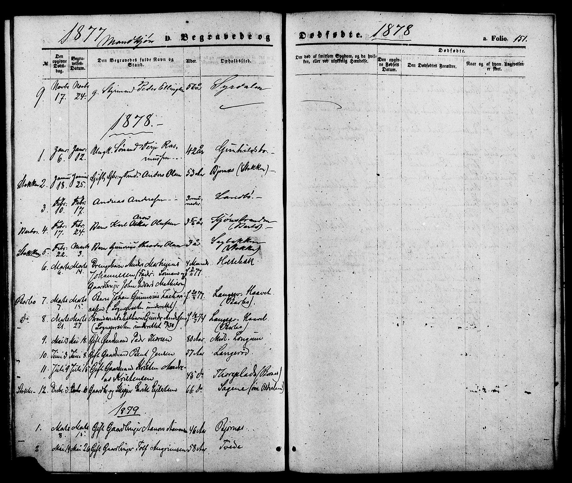SAK, Austre Moland sokneprestkontor, F/Fa/Faa/L0009: Ministerialbok nr. A 9, 1869-1879, s. 151