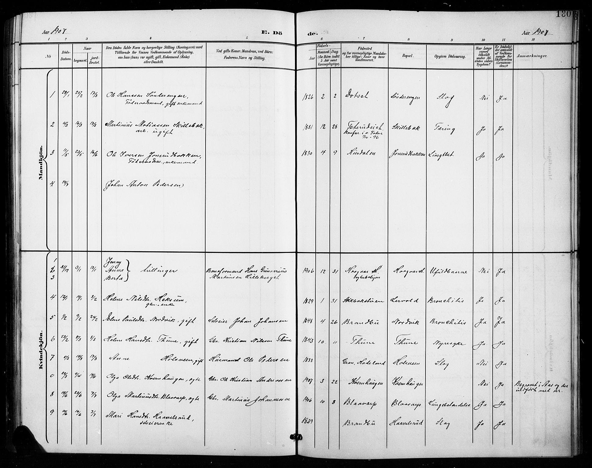 SAH, Vestre Toten prestekontor, Klokkerbok nr. 16, 1901-1915, s. 130