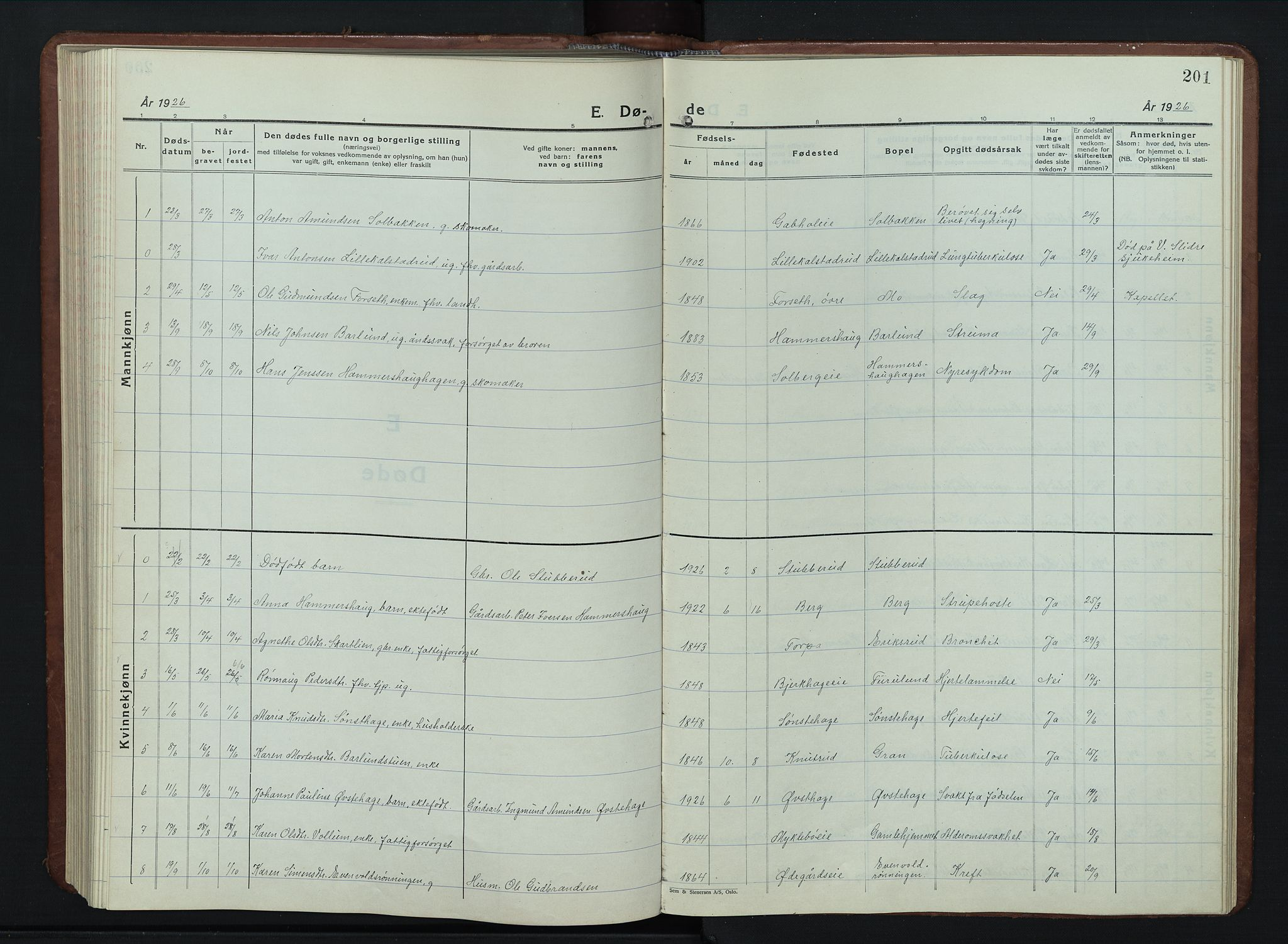 SAH, Vestre Gausdal prestekontor, Klokkerbok nr. 5, 1926-1955, s. 201