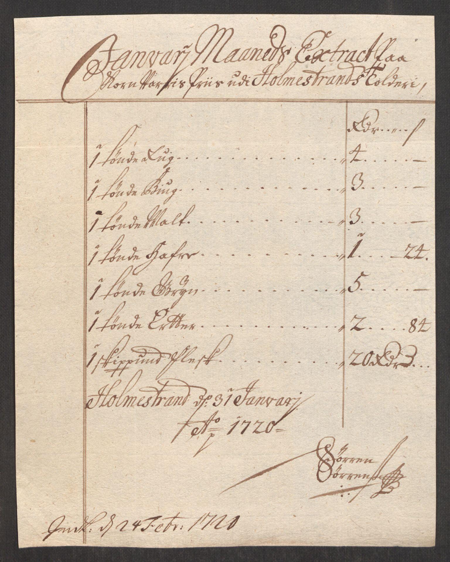 RA, Rentekammeret inntil 1814, Realistisk ordnet avdeling, Oe/L0001: [Ø1]: Priskuranter, 1712-1739, s. 197