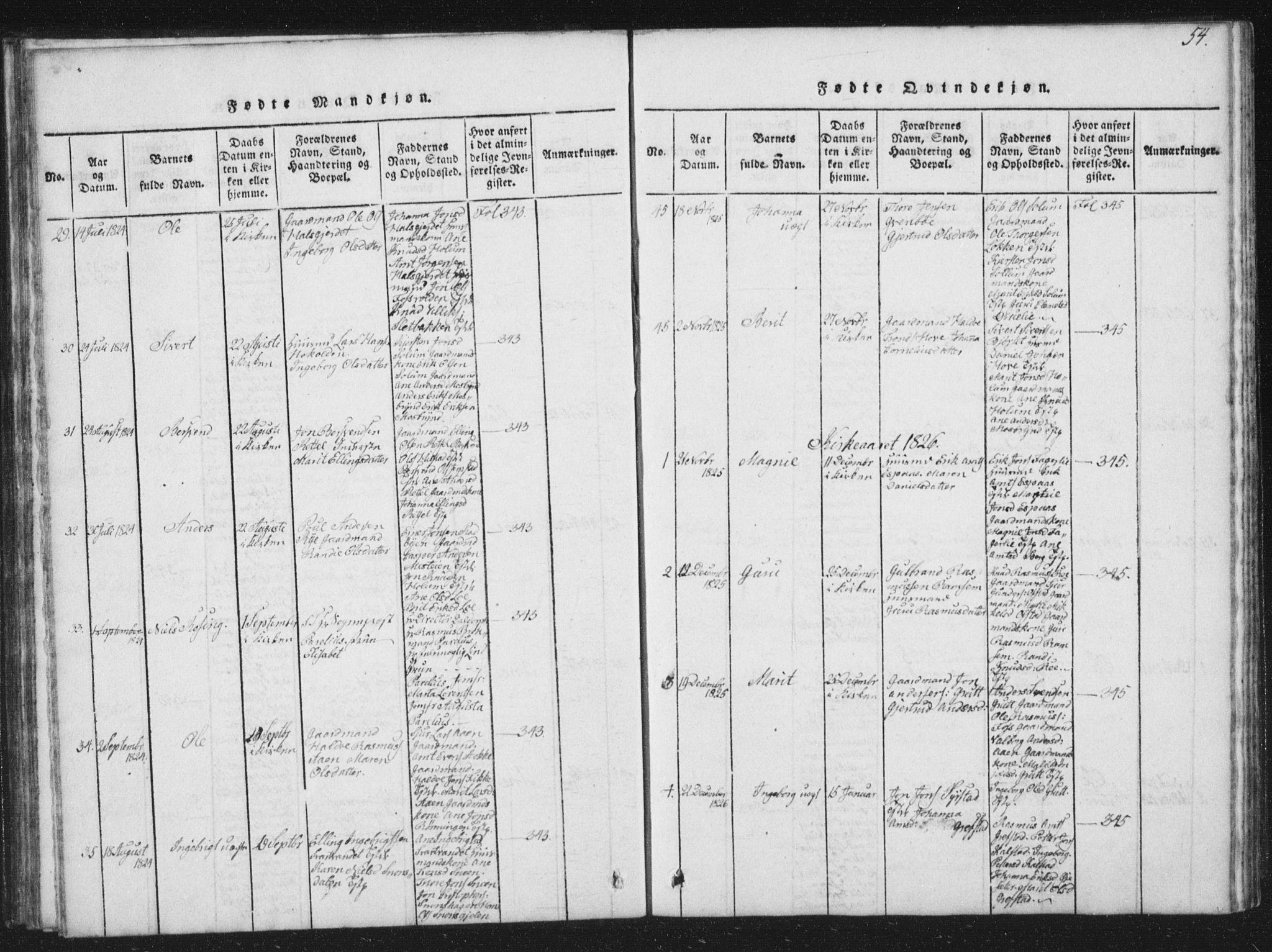 SAT, Ministerialprotokoller, klokkerbøker og fødselsregistre - Sør-Trøndelag, 672/L0862: Klokkerbok nr. 672C01, 1816-1831, s. 54