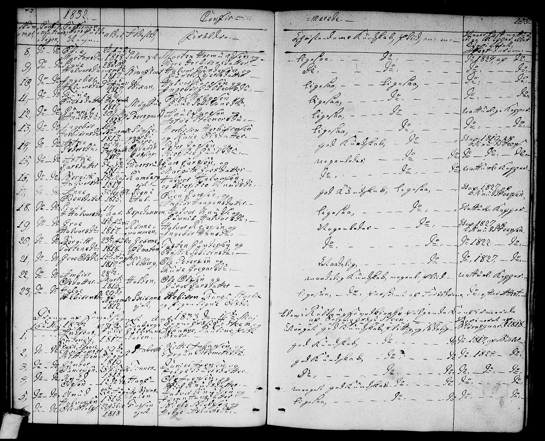 SAKO, Rollag kirkebøker, G/Ga/L0002: Klokkerbok nr. I 2, 1831-1856, s. 100