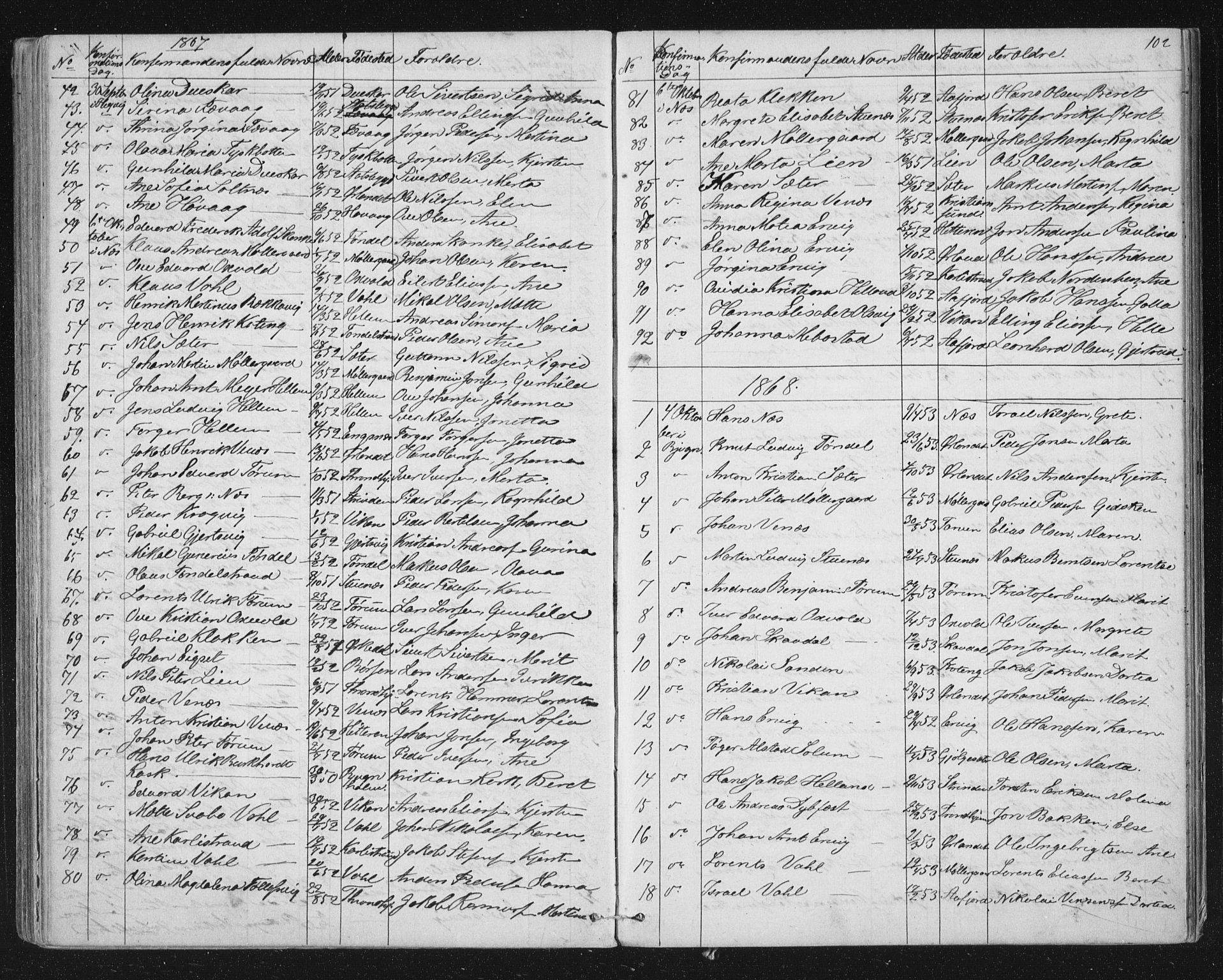 SAT, Ministerialprotokoller, klokkerbøker og fødselsregistre - Sør-Trøndelag, 651/L0647: Klokkerbok nr. 651C01, 1866-1914, s. 102