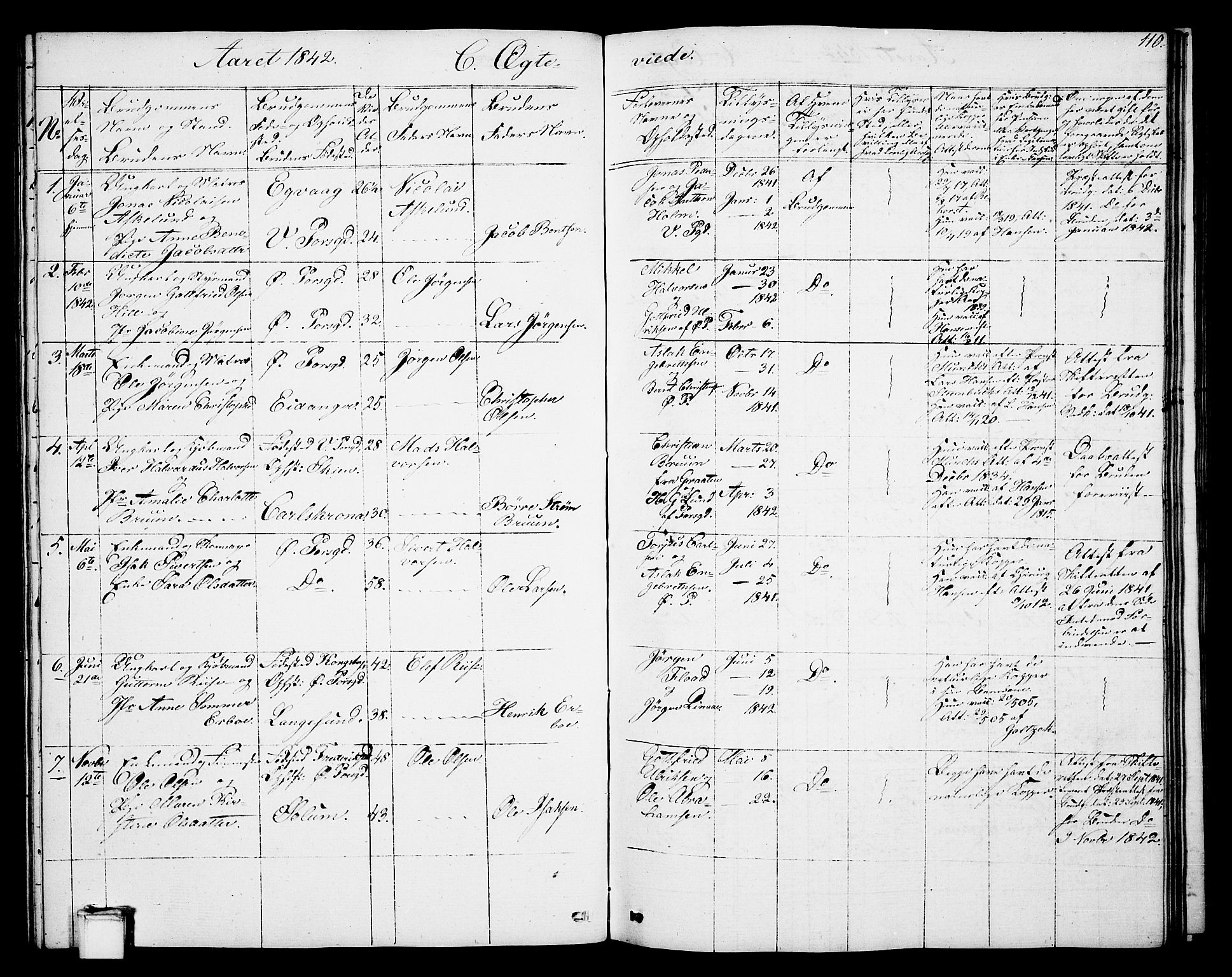 SAKO, Porsgrunn kirkebøker , G/Gb/L0003: Klokkerbok nr. II 3, 1841-1852, s. 110