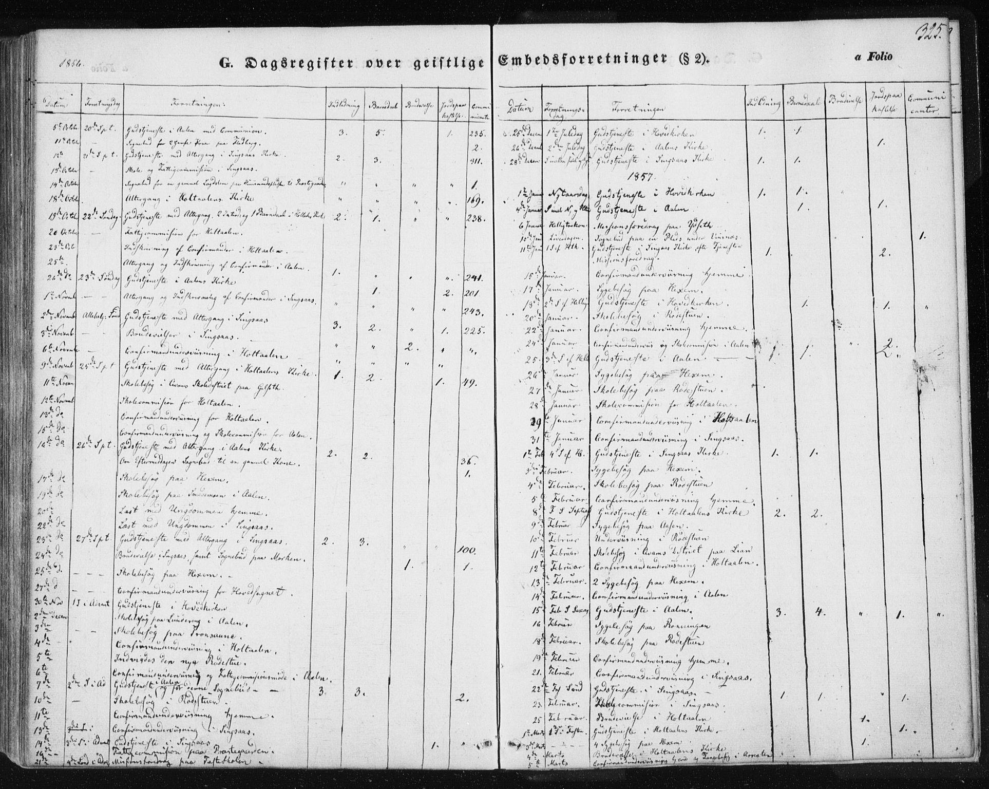 SAT, Ministerialprotokoller, klokkerbøker og fødselsregistre - Sør-Trøndelag, 685/L0963: Ministerialbok nr. 685A06 /1, 1846-1859, s. 325
