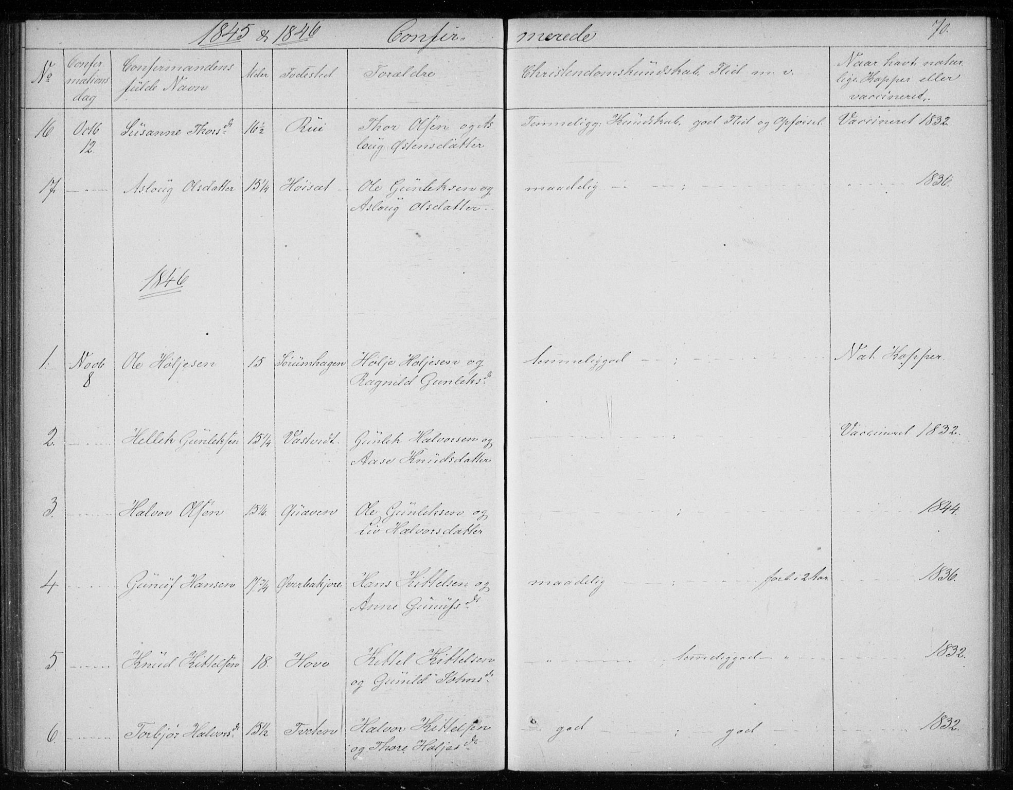 SAKO, Gransherad kirkebøker, F/Fb/L0003: Ministerialbok nr. II 3, 1844-1859, s. 70