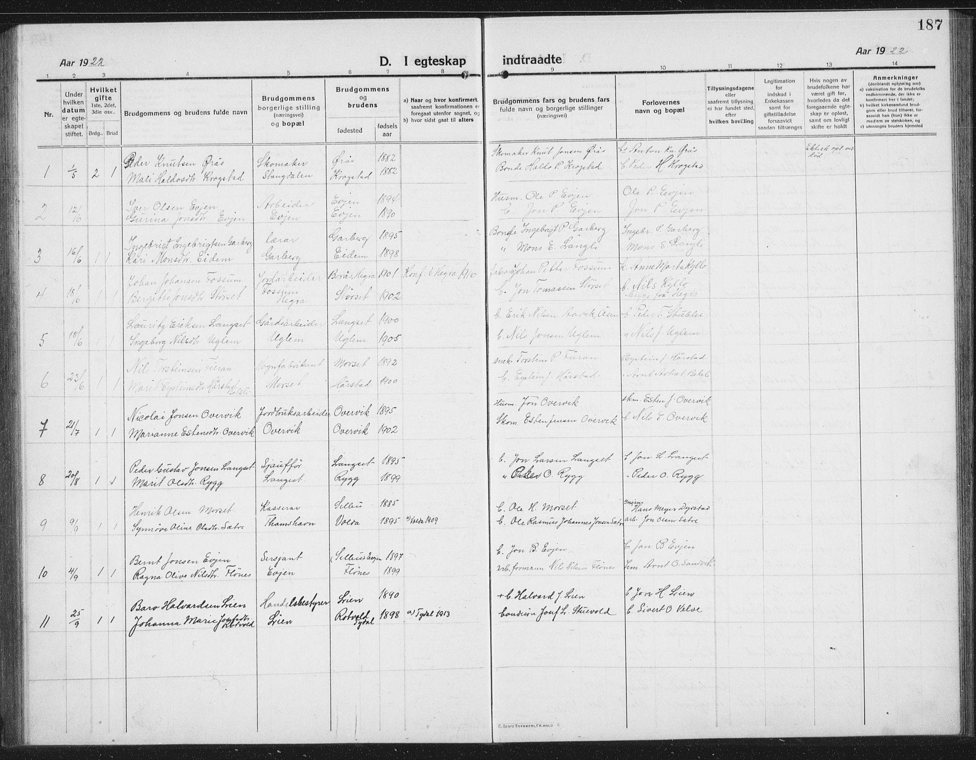 SAT, Ministerialprotokoller, klokkerbøker og fødselsregistre - Sør-Trøndelag, 695/L1158: Klokkerbok nr. 695C09, 1913-1940, s. 187