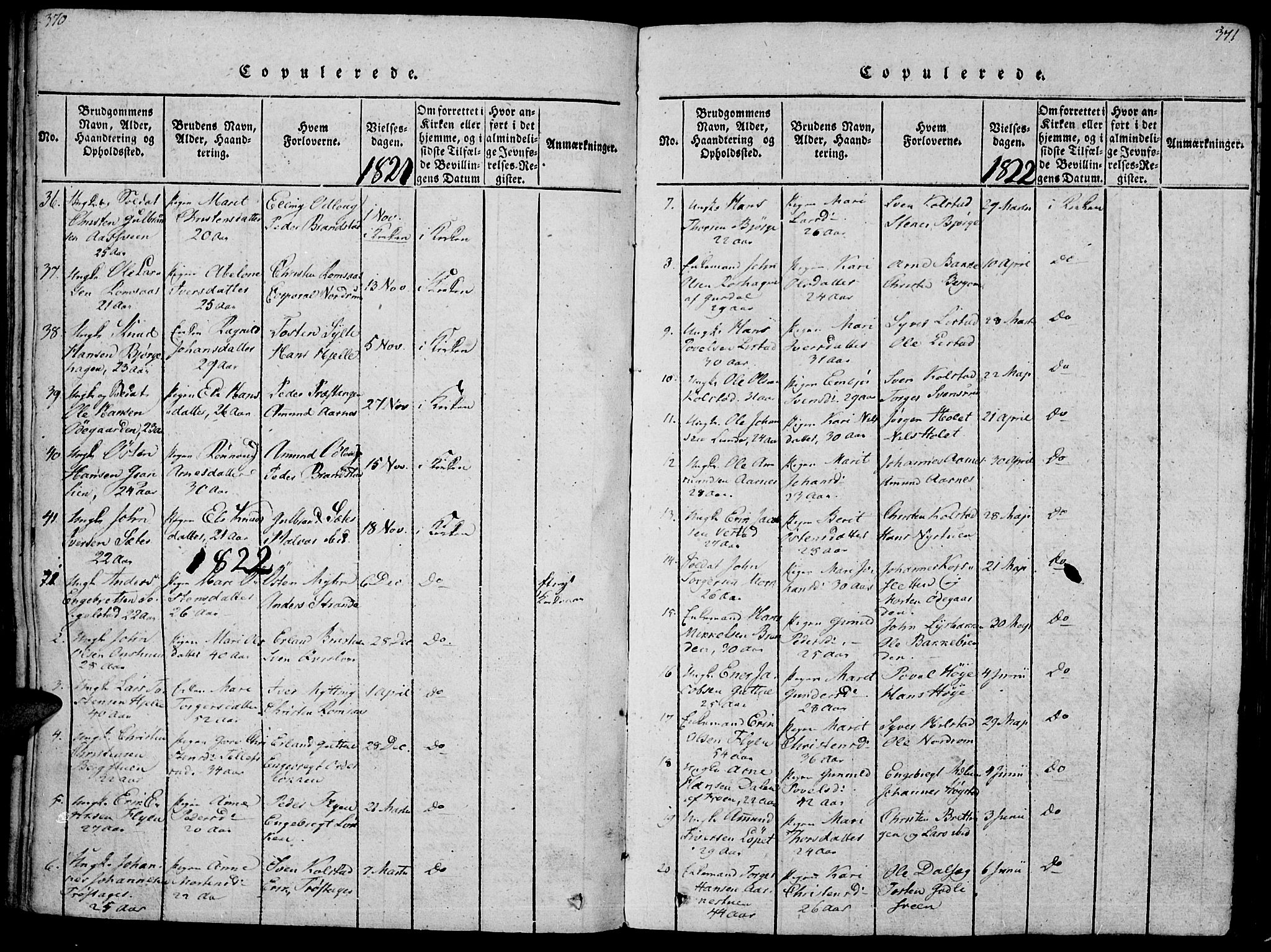 SAH, Ringebu prestekontor, Ministerialbok nr. 4, 1821-1839, s. 370-371