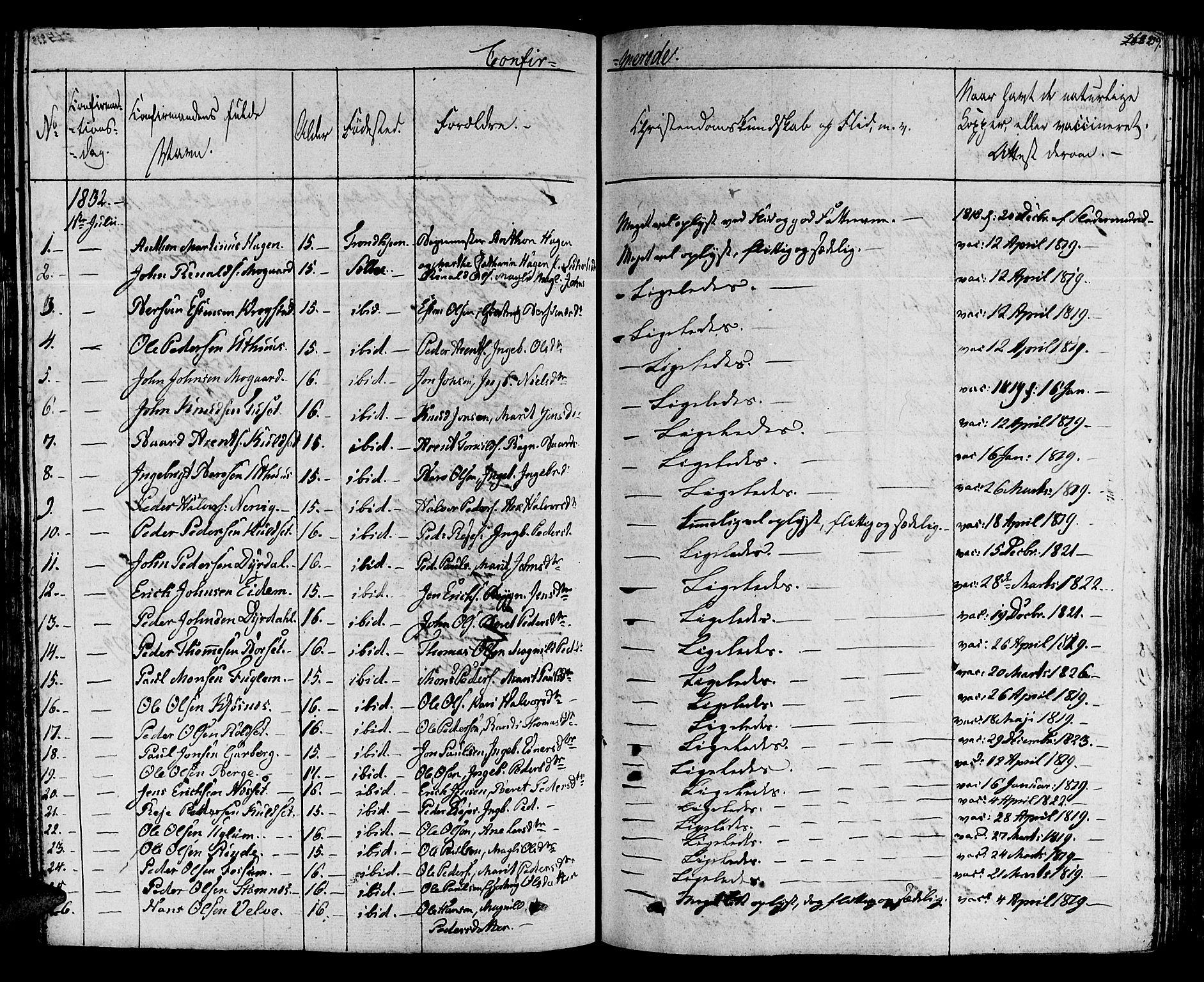 SAT, Ministerialprotokoller, klokkerbøker og fødselsregistre - Sør-Trøndelag, 695/L1143: Ministerialbok nr. 695A05 /1, 1824-1842, s. 259