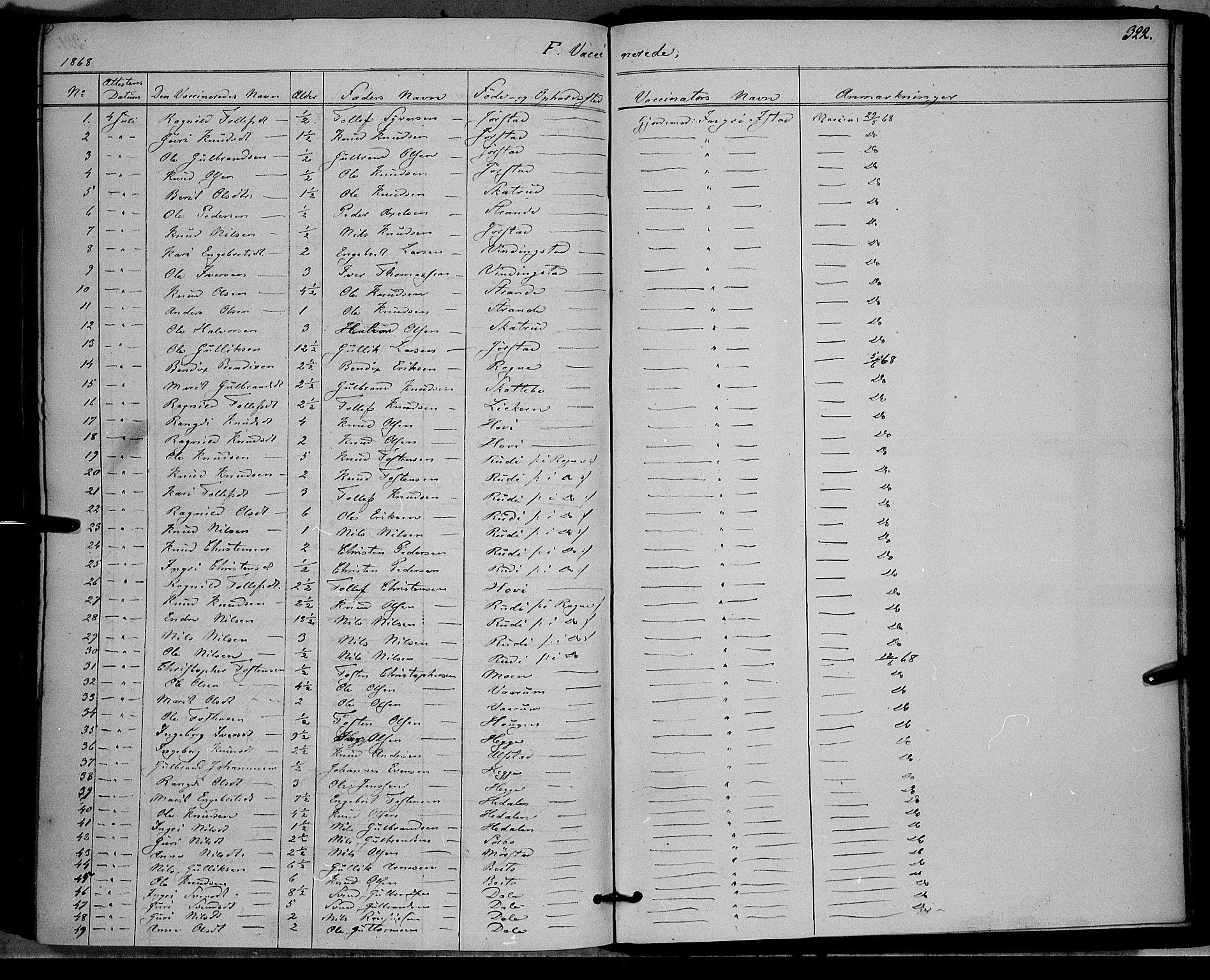 SAH, Øystre Slidre prestekontor, Ministerialbok nr. 1, 1849-1874, s. 322