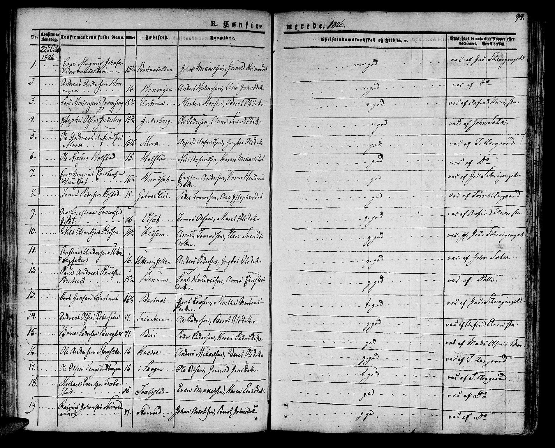 SAT, Ministerialprotokoller, klokkerbøker og fødselsregistre - Nord-Trøndelag, 741/L0390: Ministerialbok nr. 741A04, 1822-1836, s. 94
