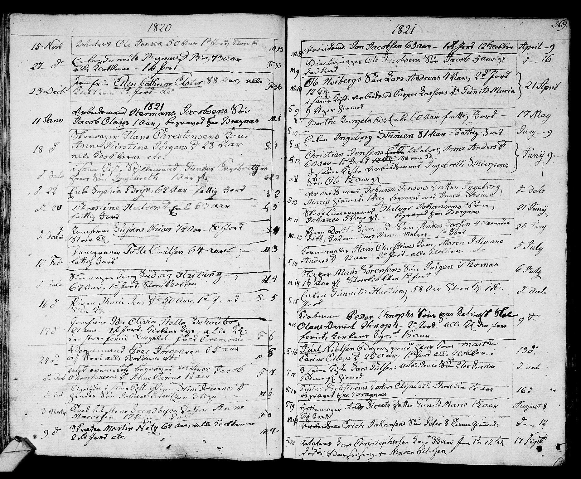 SAKO, Strømsø kirkebøker, F/Fa/L0010: Ministerialbok nr. I 10, 1792-1822, s. 369